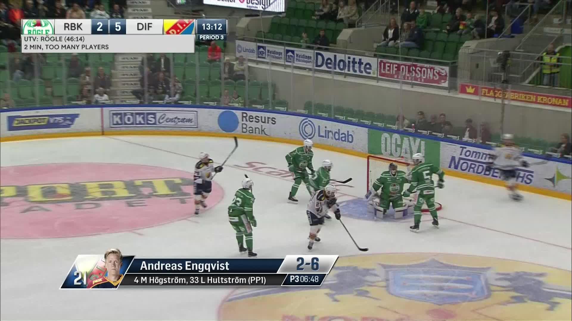 Rögle BK - Djurgården Hockey 2-6