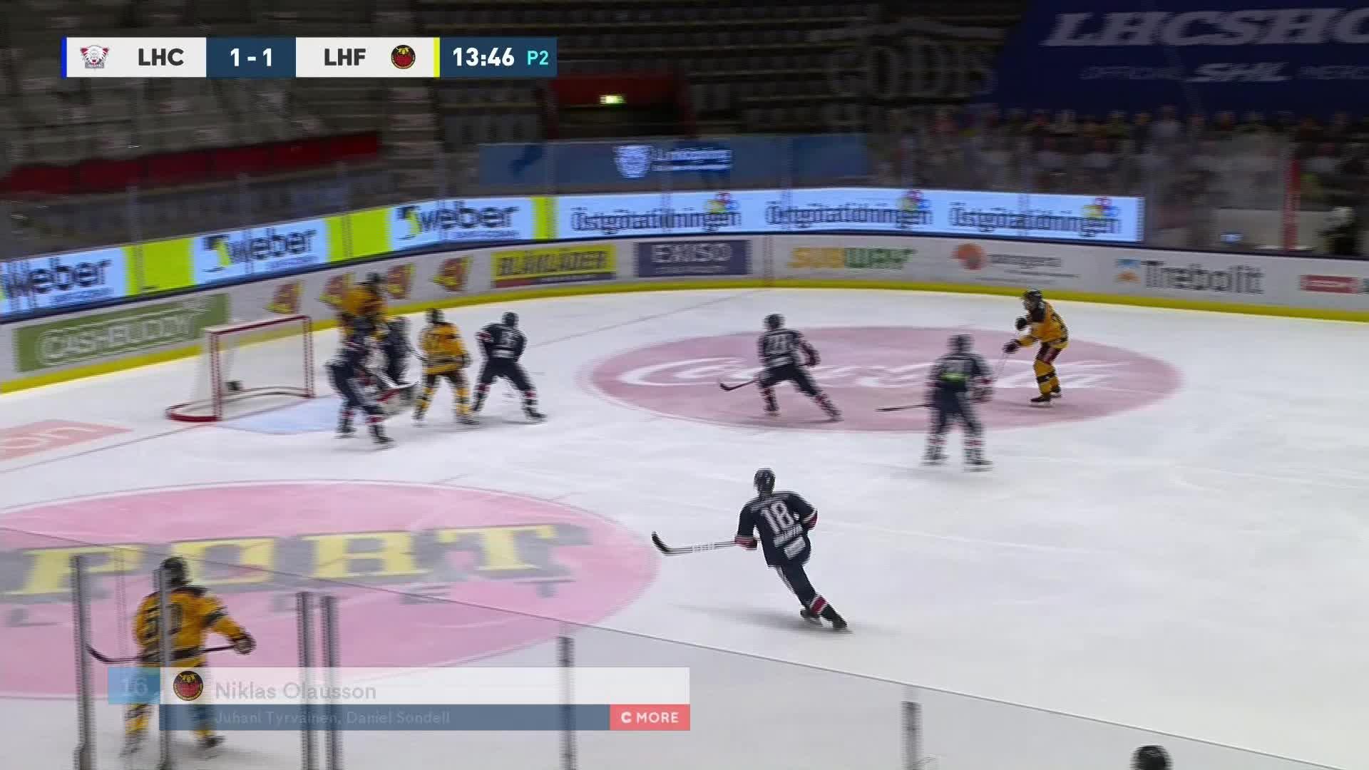 Linköping HC - Luleå Hockey 1-2
