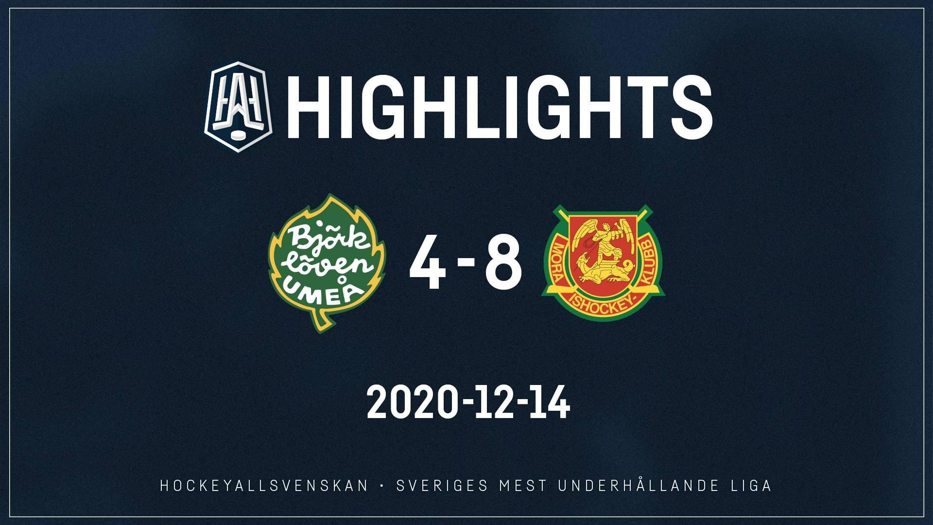 2020-12-14 Björklöven - Mora 4-8
