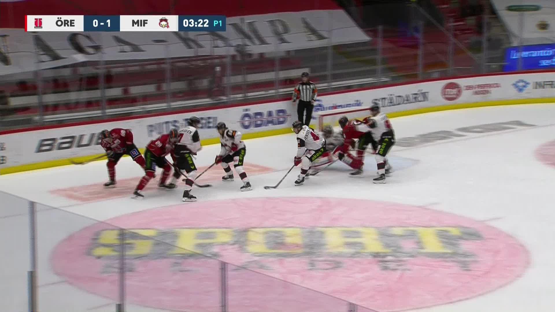 Örebro Hockey - Malmö Redhawks 1-1