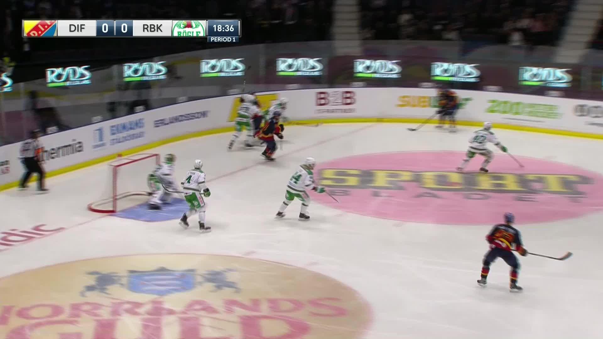 Djurgården Hockey - Rögle BK 1-0
