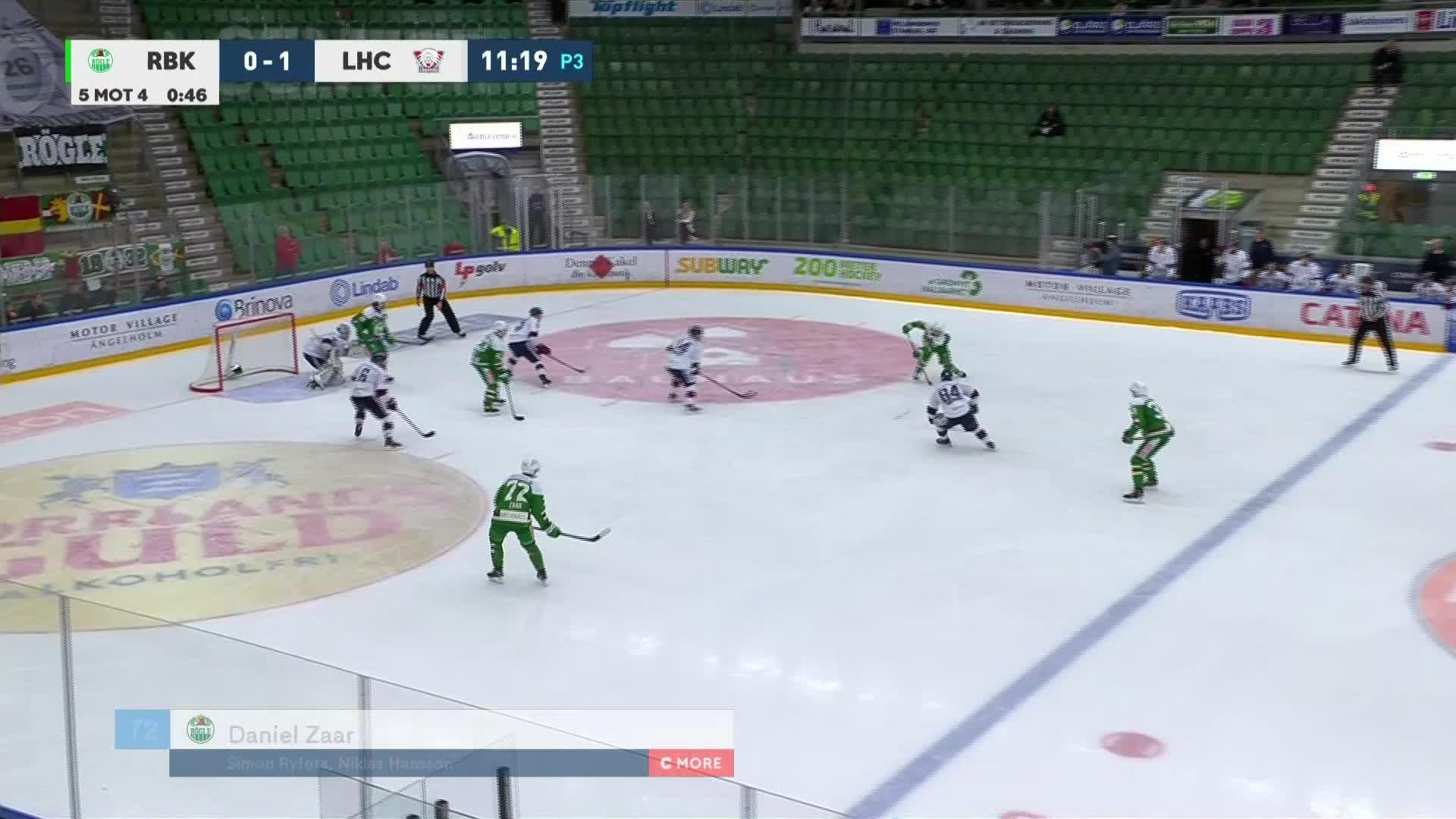 Rögle BK - Linköping HC 1-1