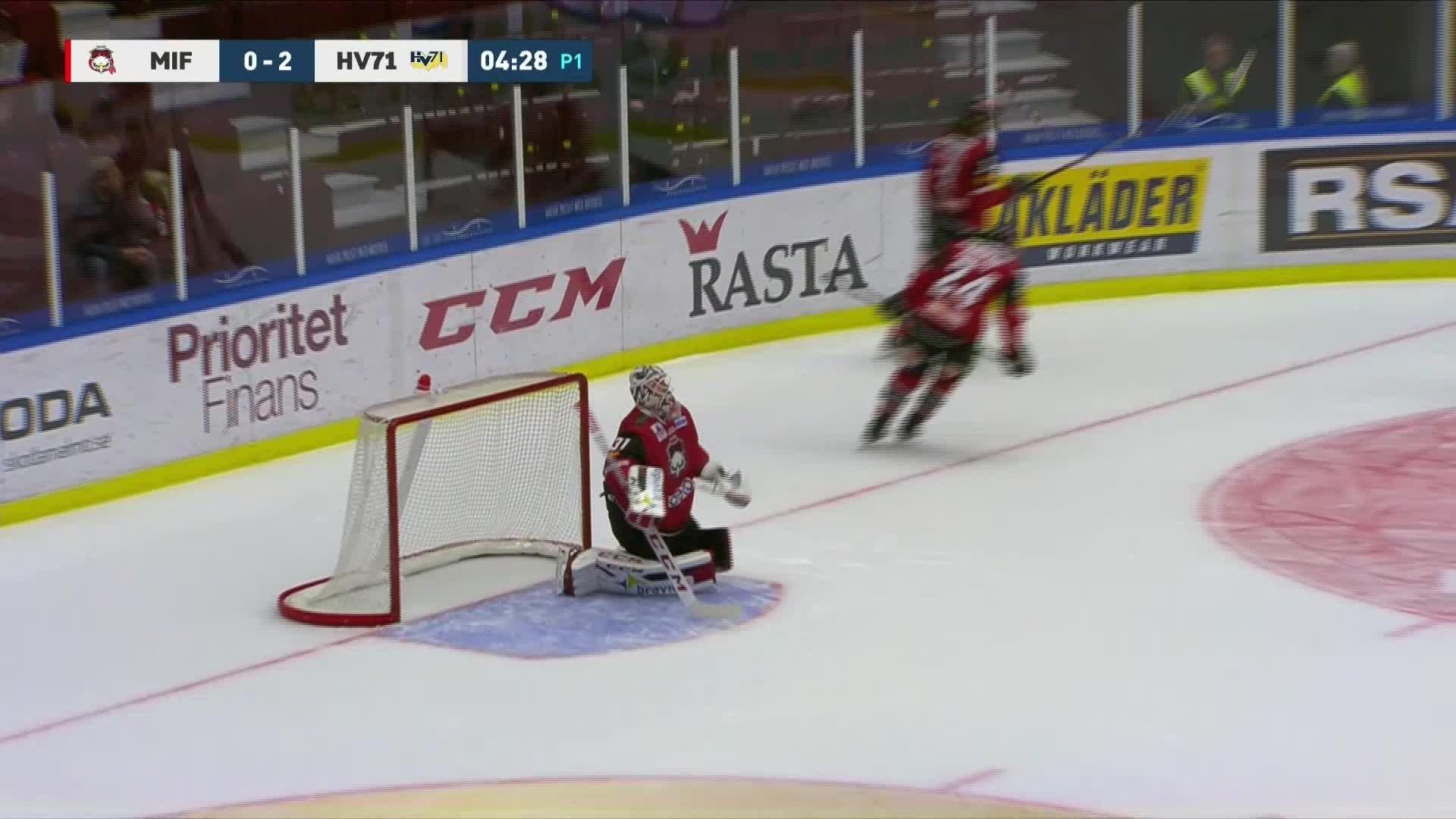 Malmö Redhawks - HV71 0-3