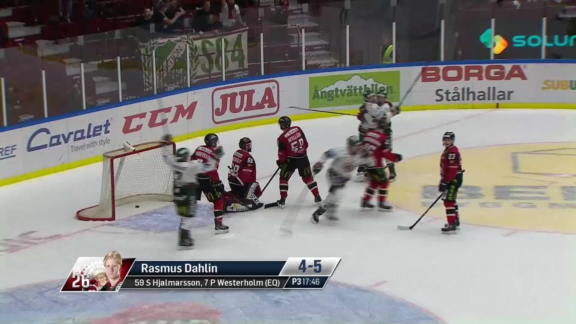 Malmö Redhawks - Frölunda HC 4-5