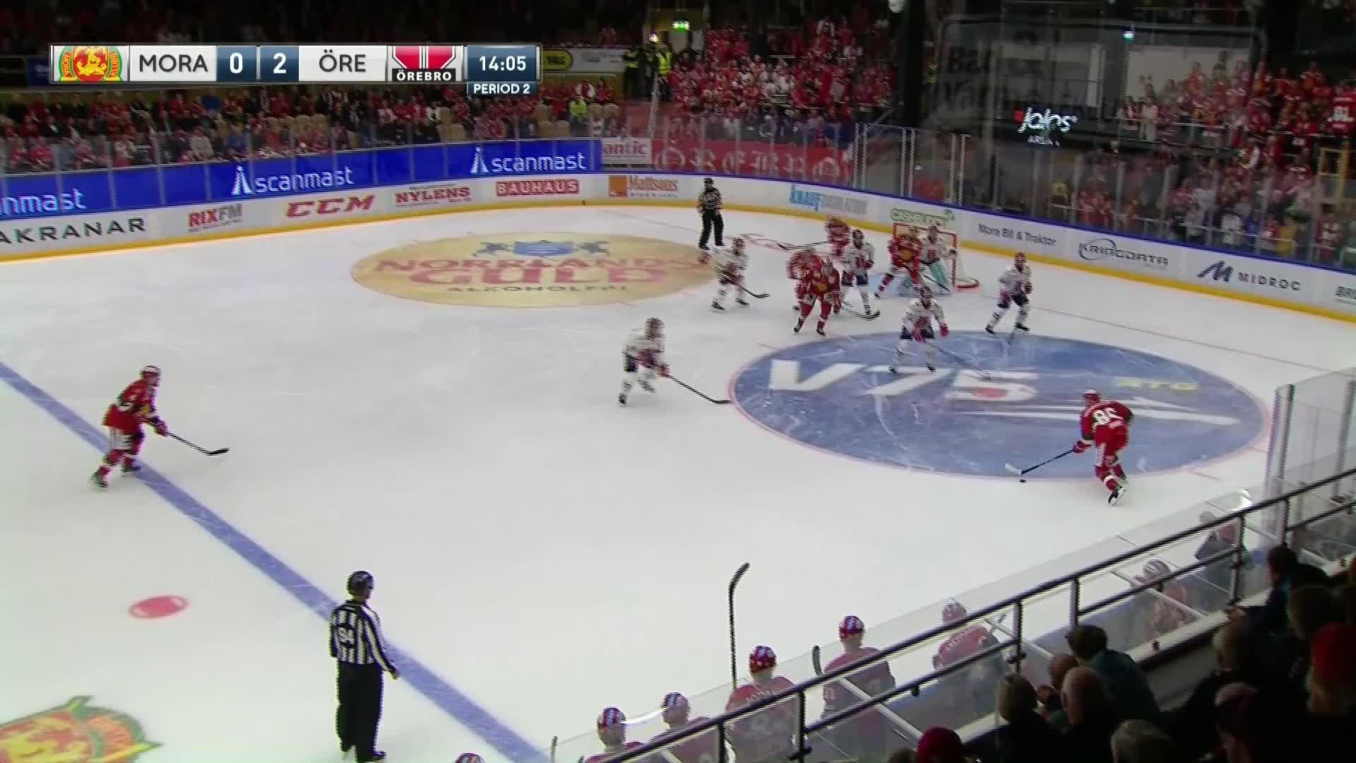 Mora IK - Örebro Hockey 1-2