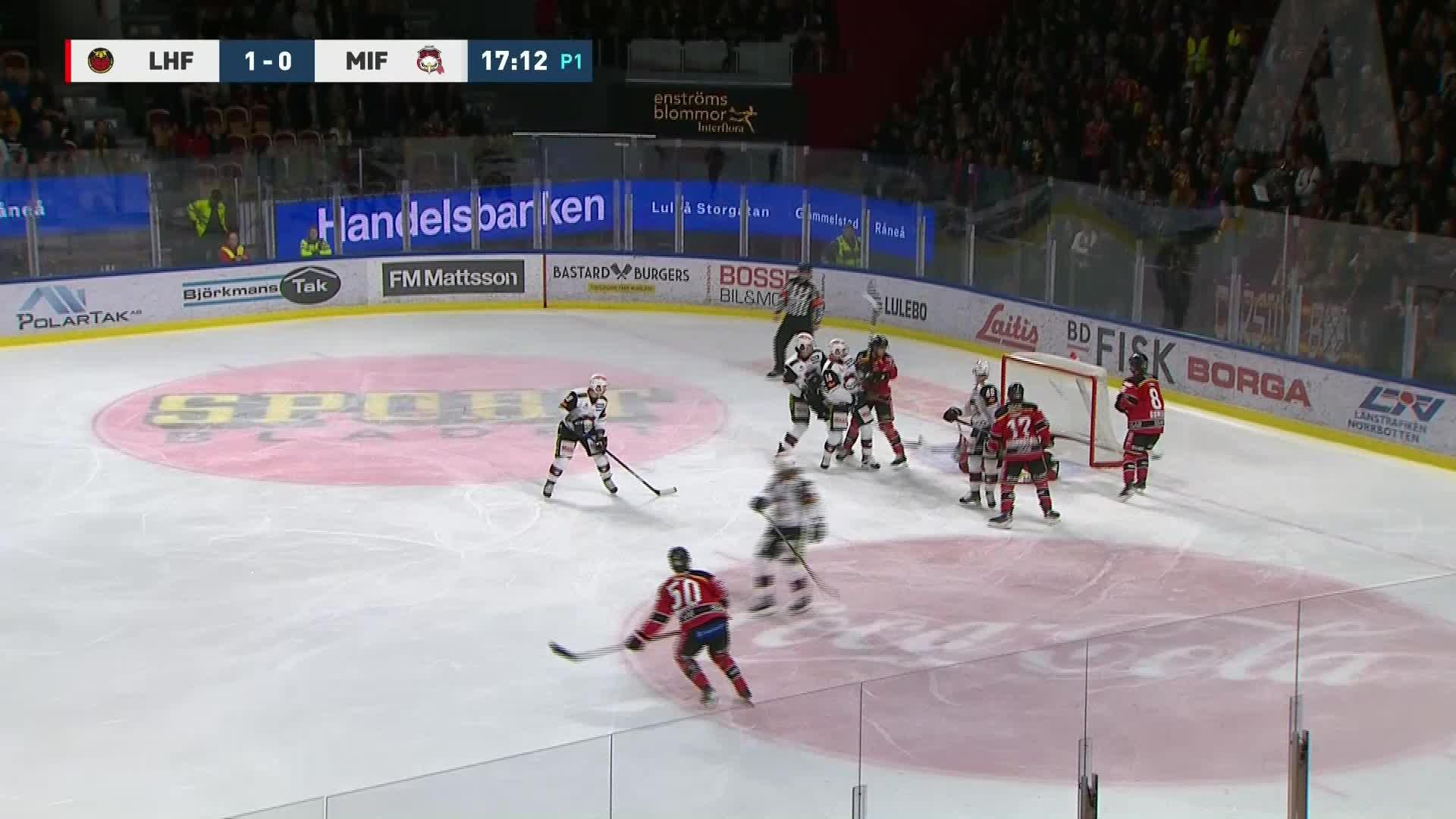 Luleå Hockey - Malmö Redhawks 2-0