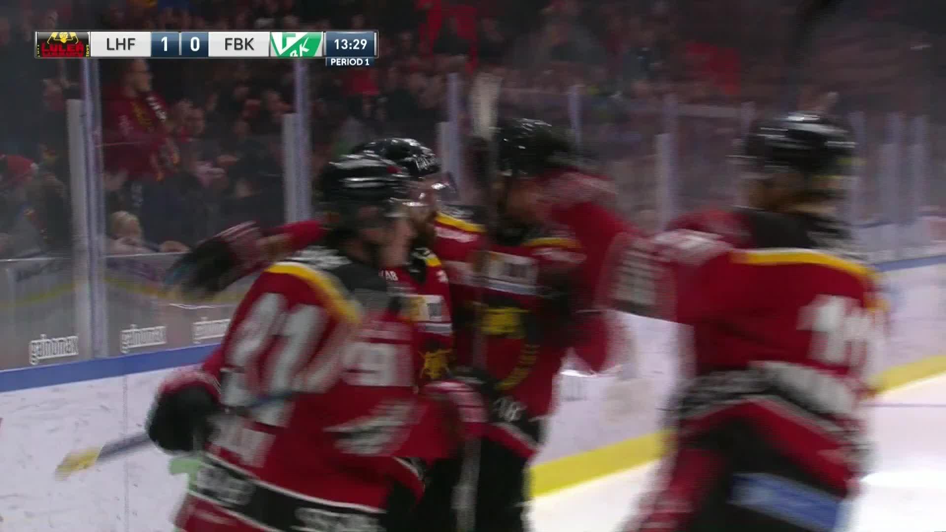 Luleå Hockey - Färjestad BK 1-0