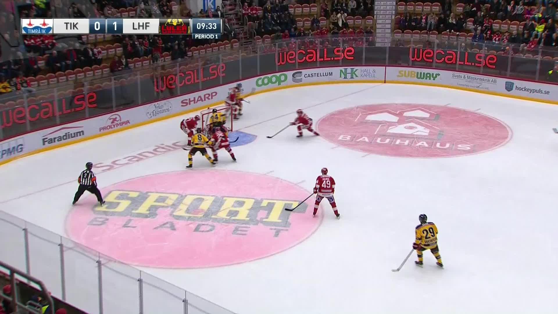 Timrå IK - Luleå Hockey 0-2