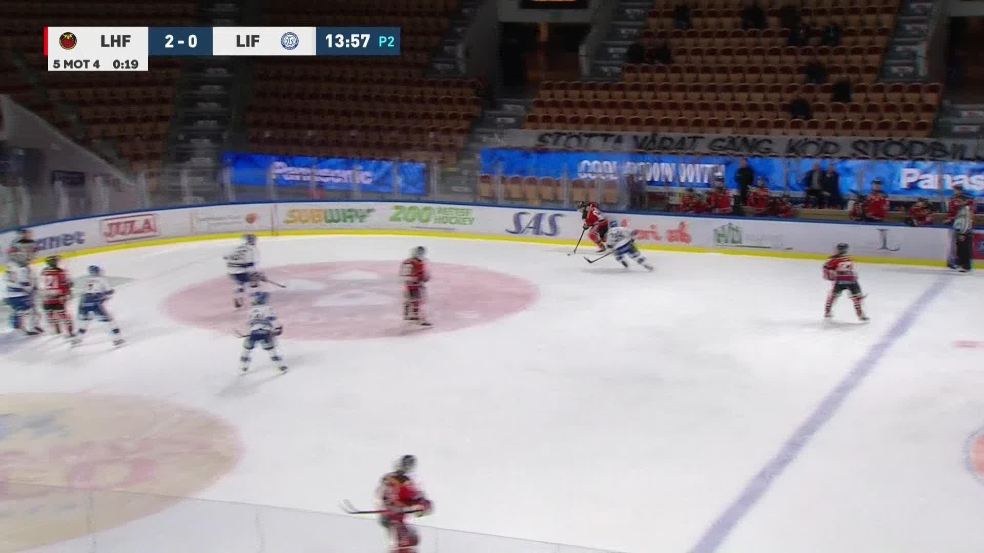 Luleå Hockey - Leksands IF 3-0