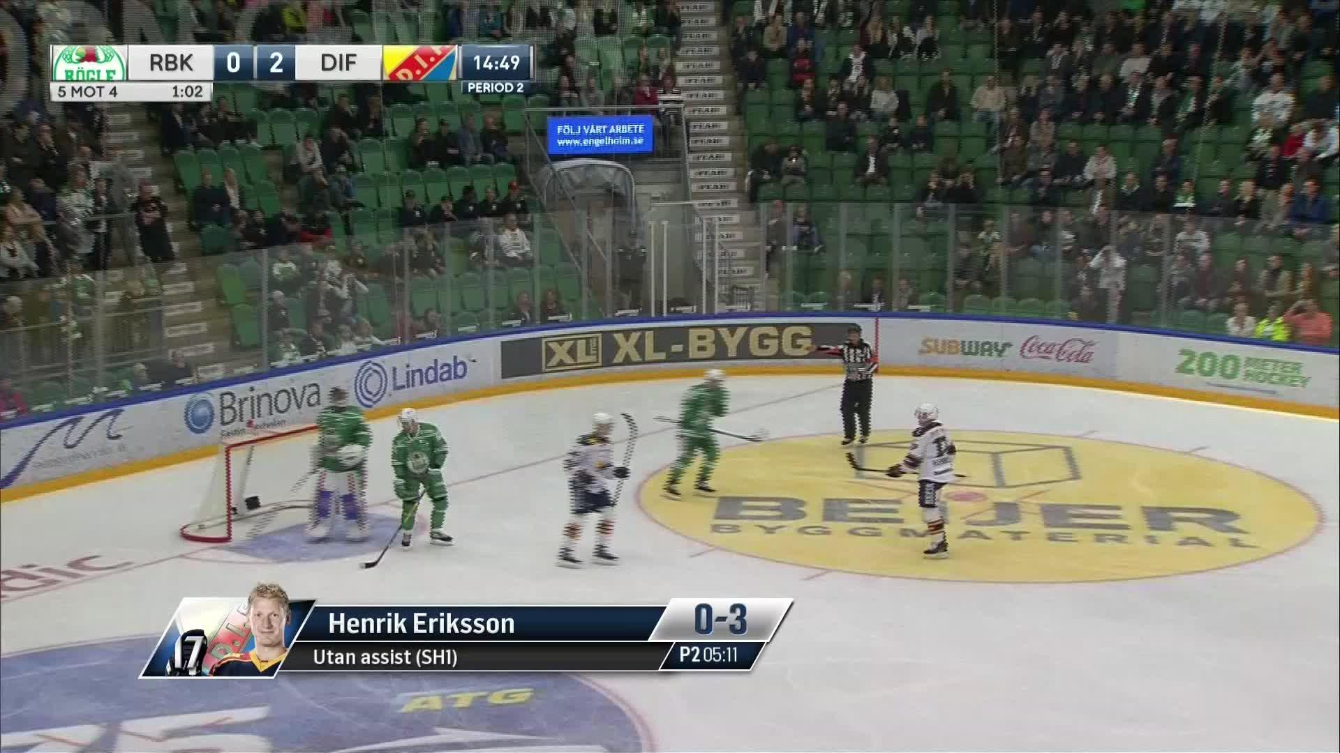 Rögle BK - Djurgården Hockey 0-3