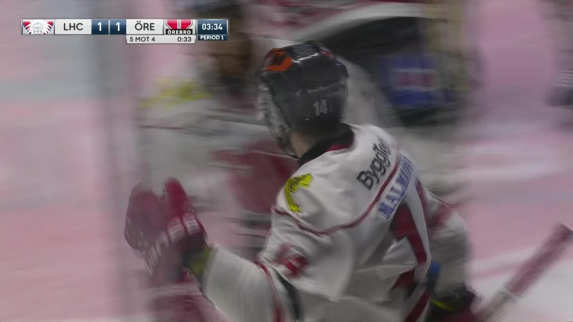 Linköping HC - Örebro Hockey 1-1