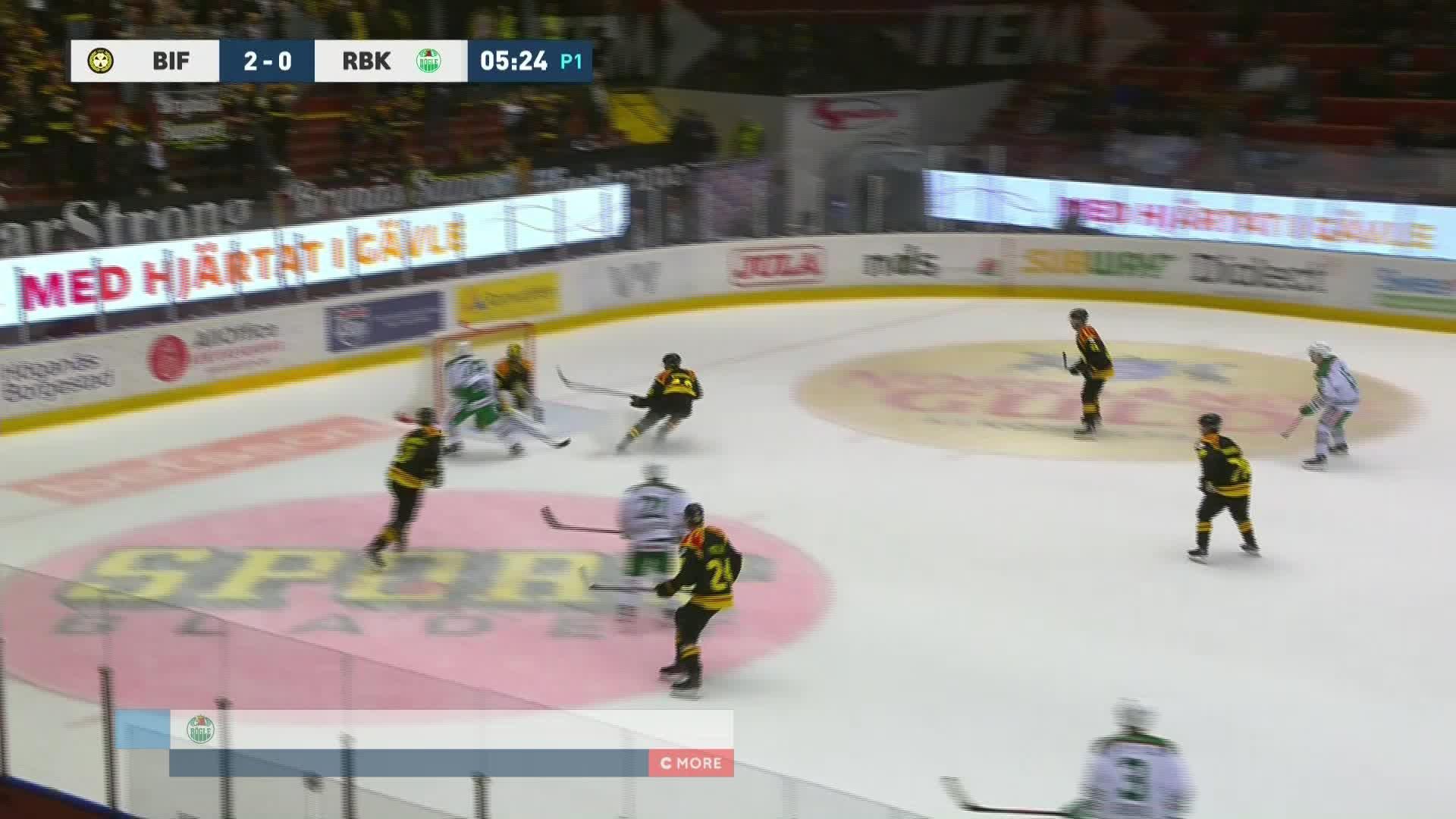Brynäs IF - Rögle BK 2-1