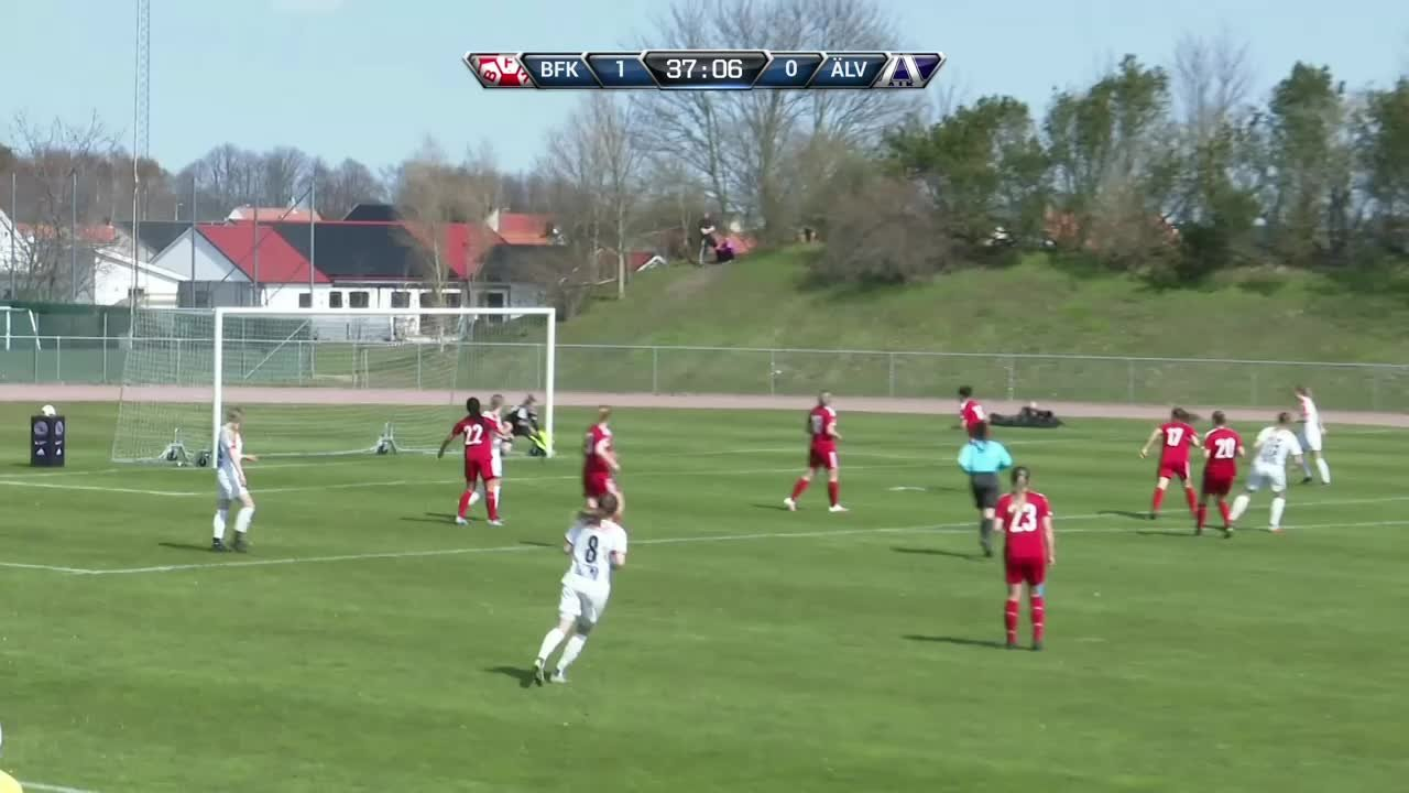 Highlights: Borgeby - Älvsjö AIK