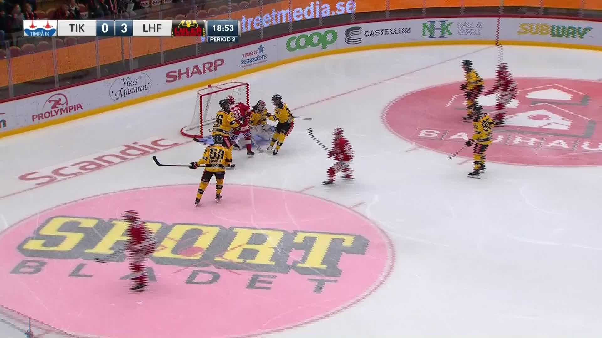 Timrå IK - Luleå Hockey 1-3