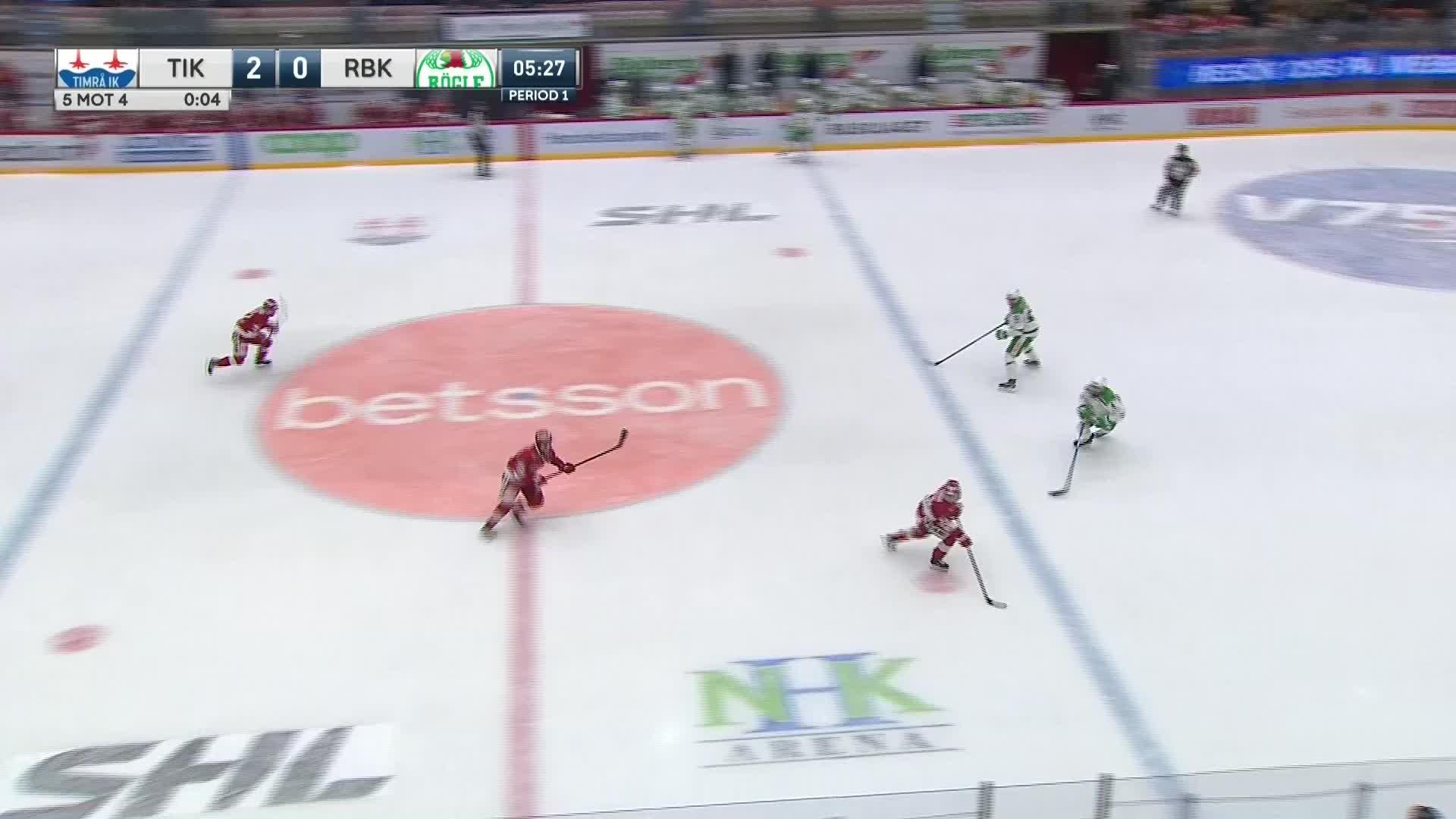 Timrå IK - Rögle BK 3-0
