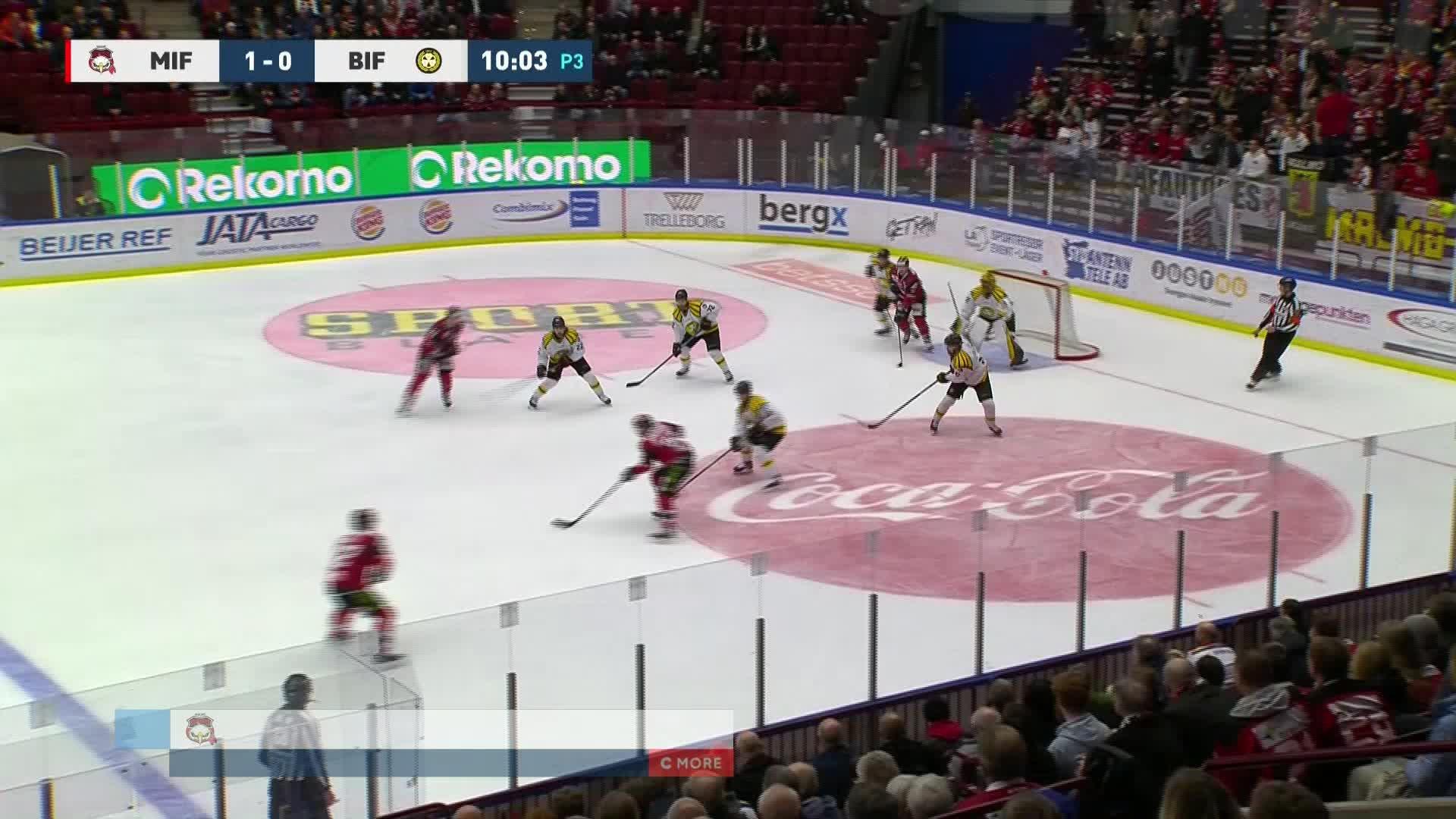 Malmö Redhawks - Brynäs IF 2-0