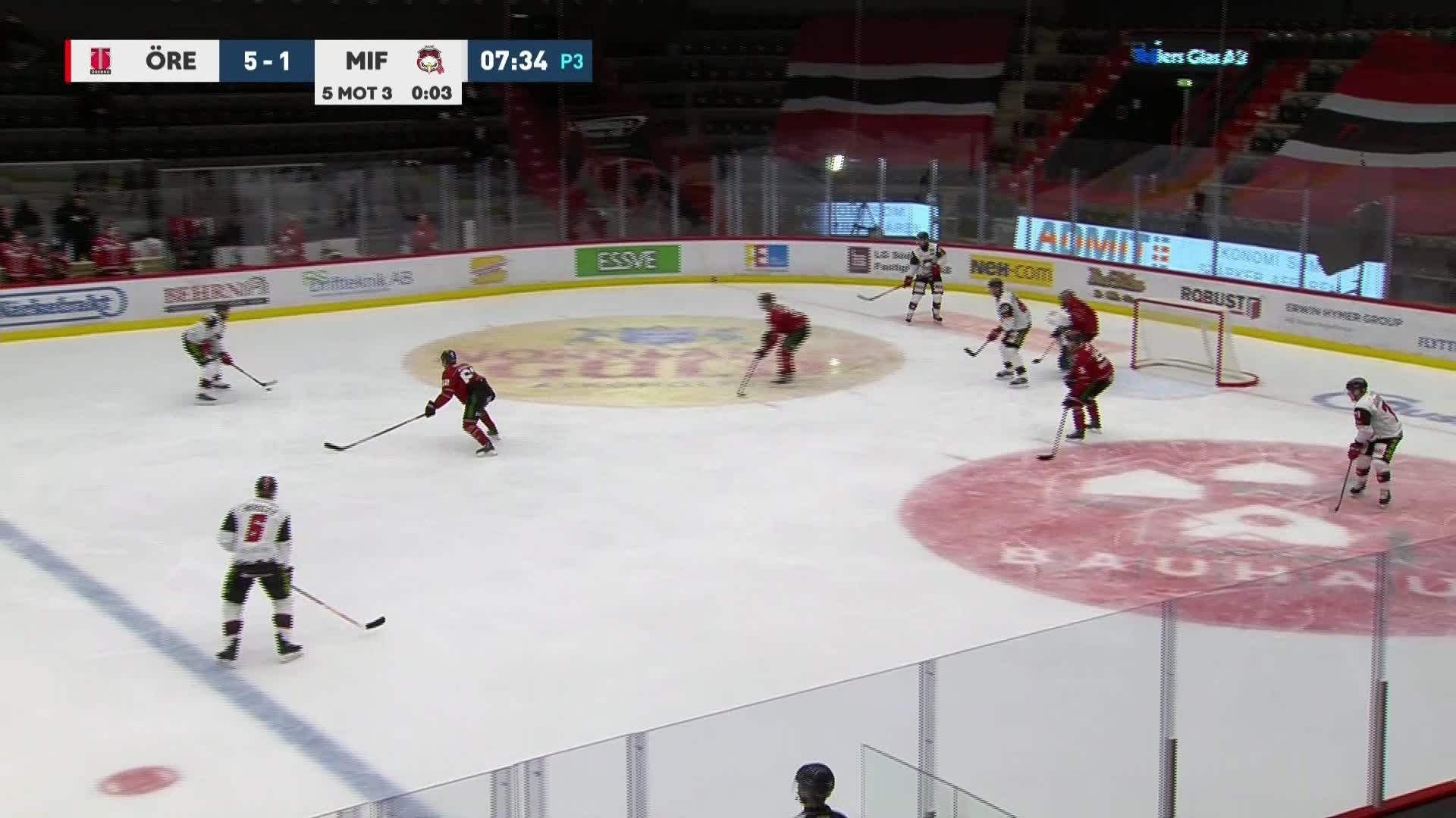 Örebro Hockey - Malmö Redhawks 5-2