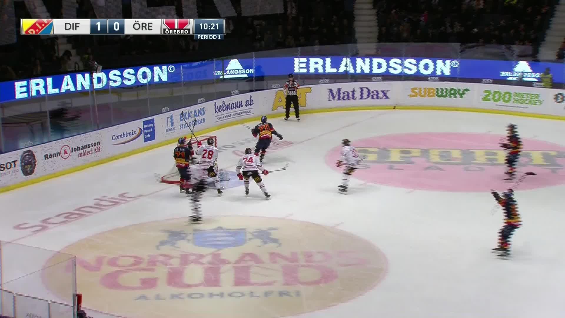 Djurgården Hockey - Örebro Hockey 2-0