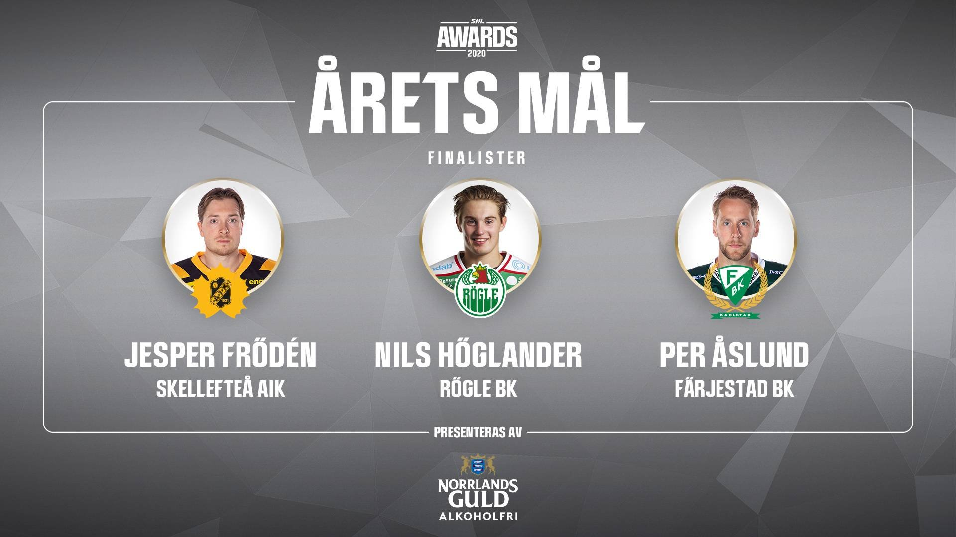 Årets mål 2019/2020 - Final