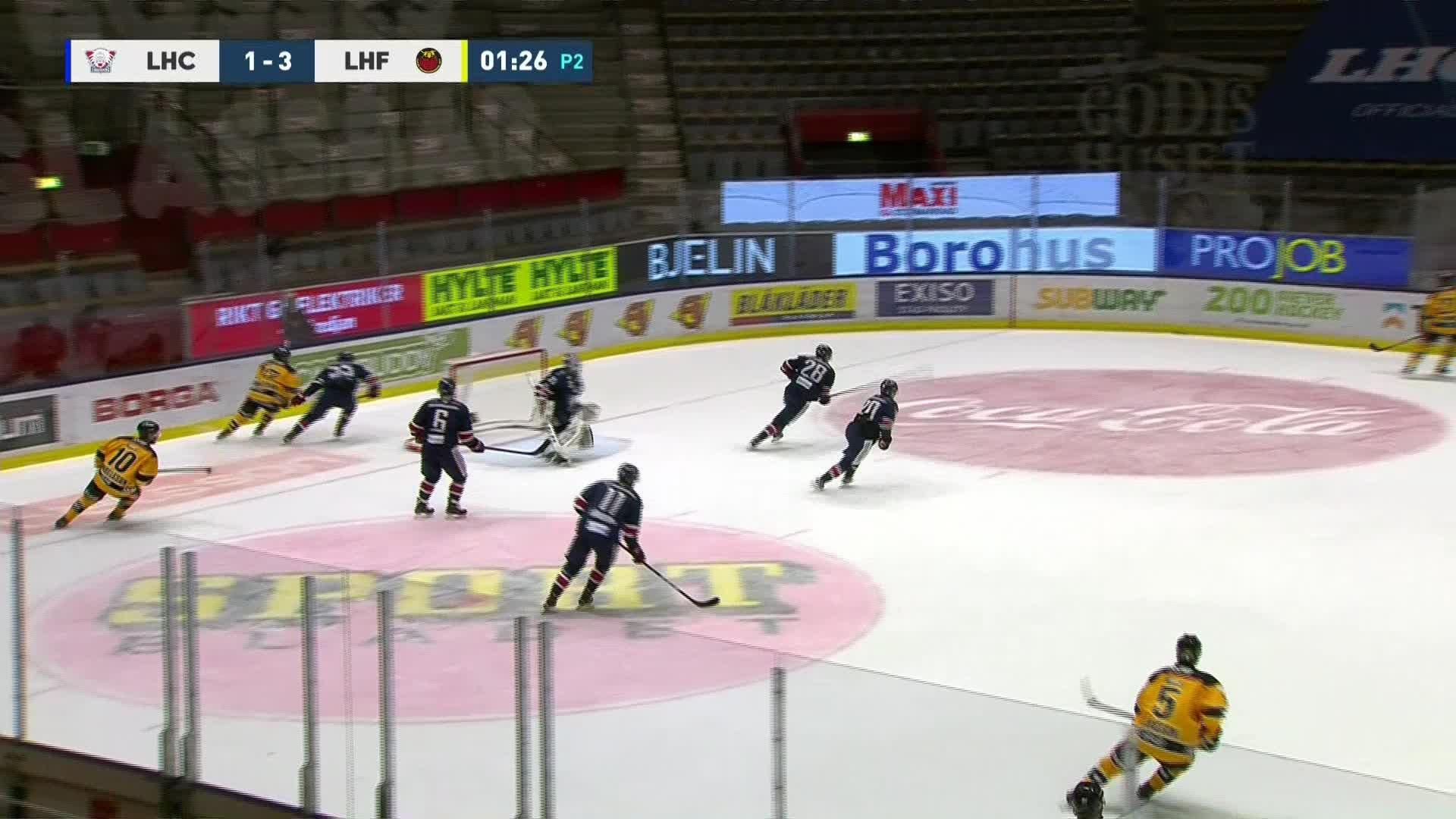 Linköping HC - Luleå Hockey 2-3