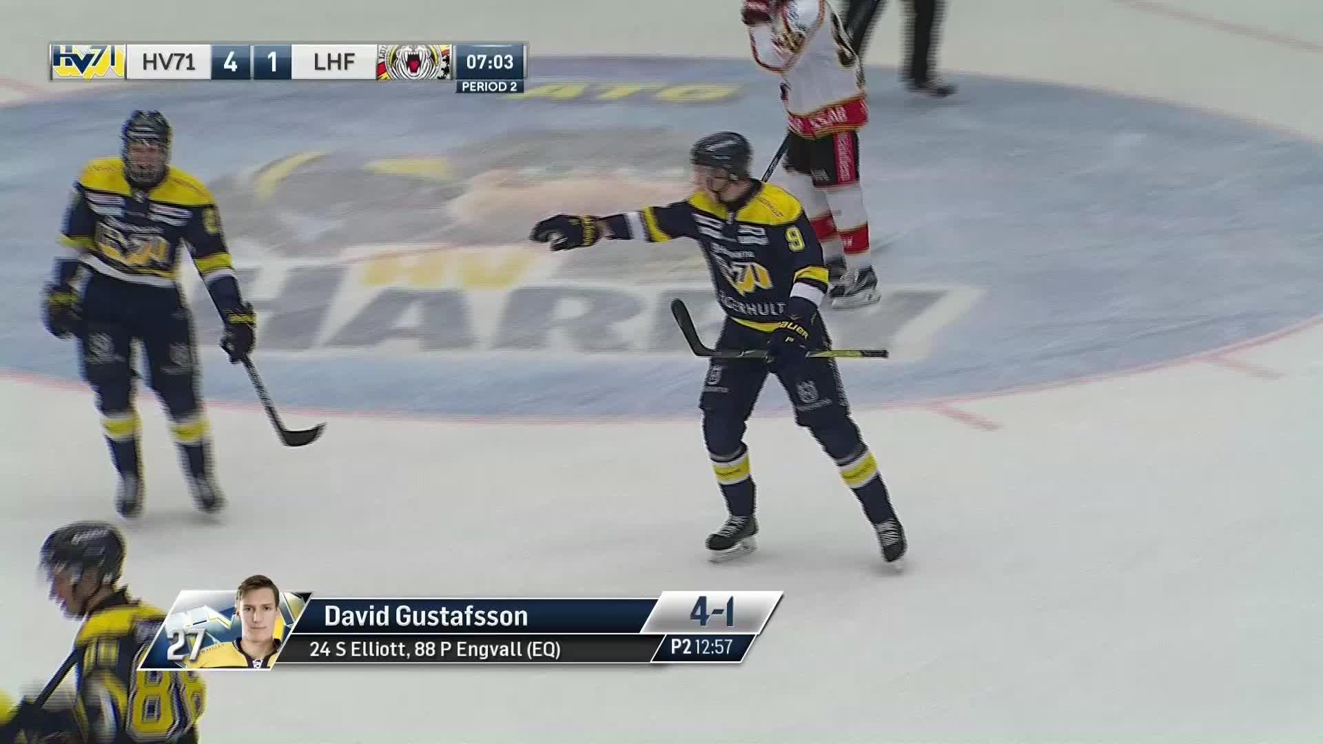 HV71 - Luleå Hockey 4-1