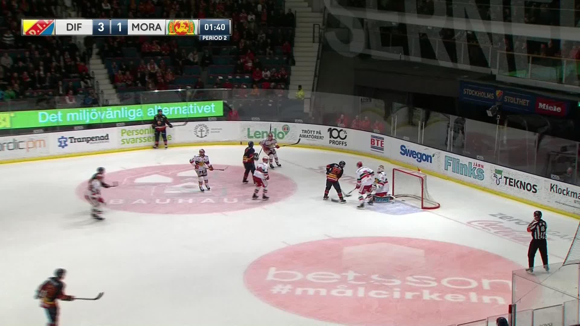 Djurgården Hockey - Mora IK 4-1
