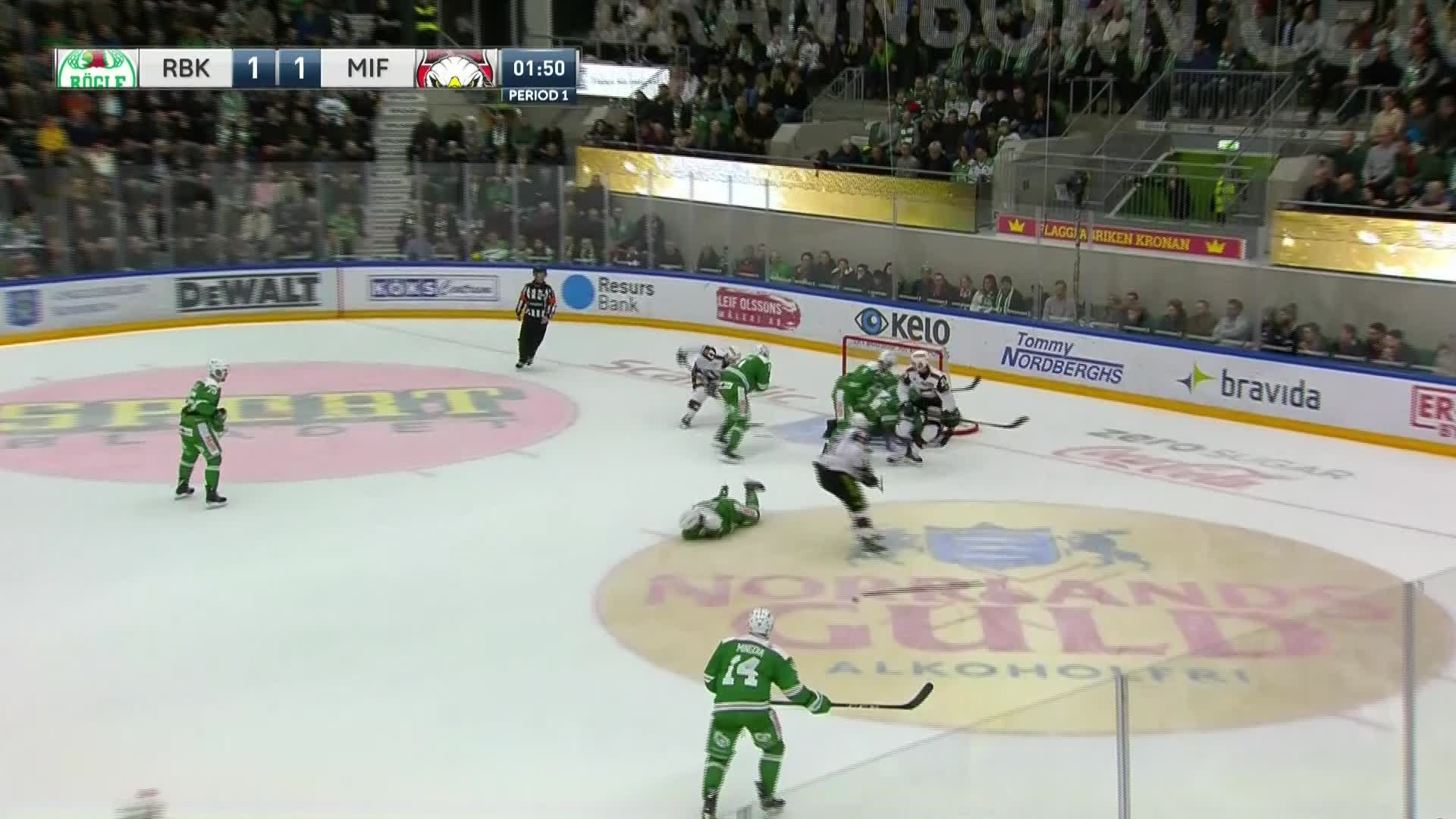 Rögle BK - Malmö Redhawks 1-2