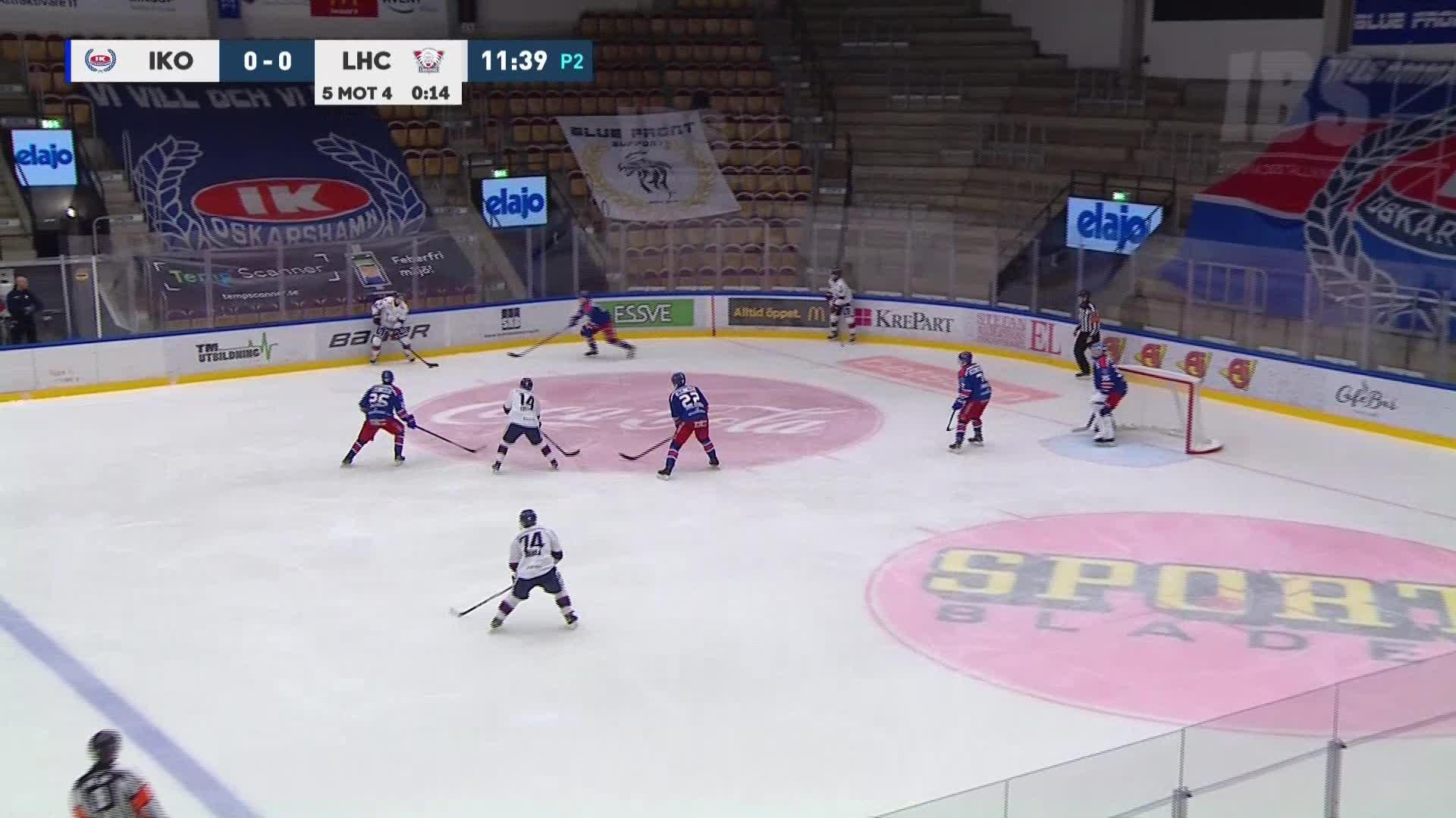 IK Oskarshamn - Linköping HC 0-1