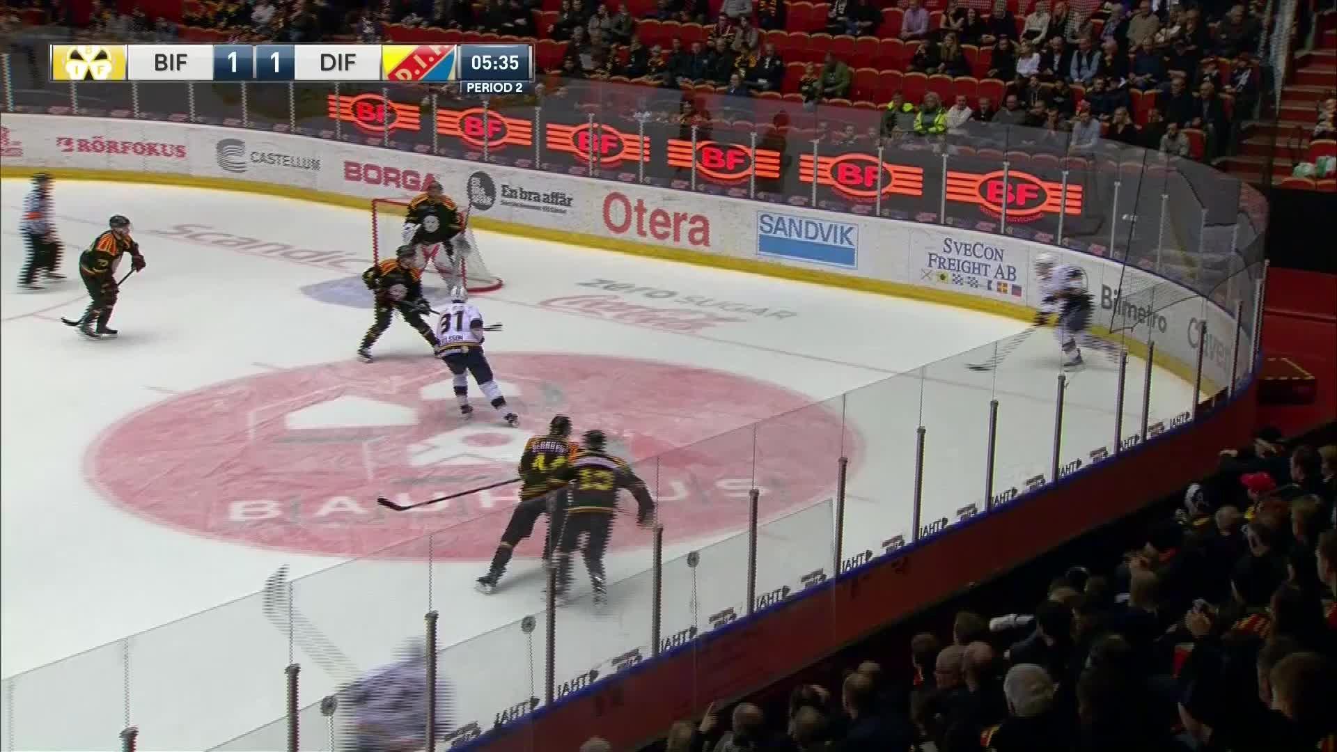 Brynäs IF - Djurgården Hockey 1-2