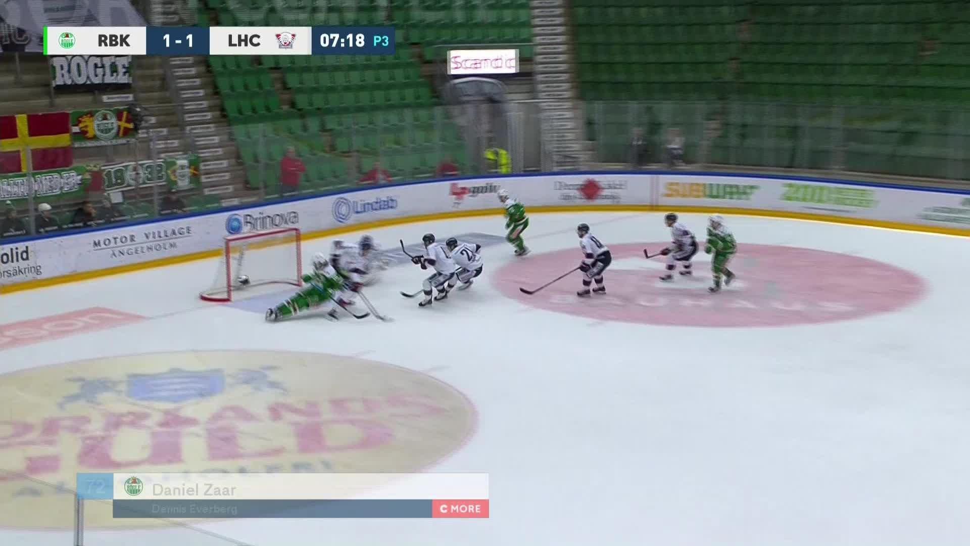 Rögle BK - Linköping HC 2-1