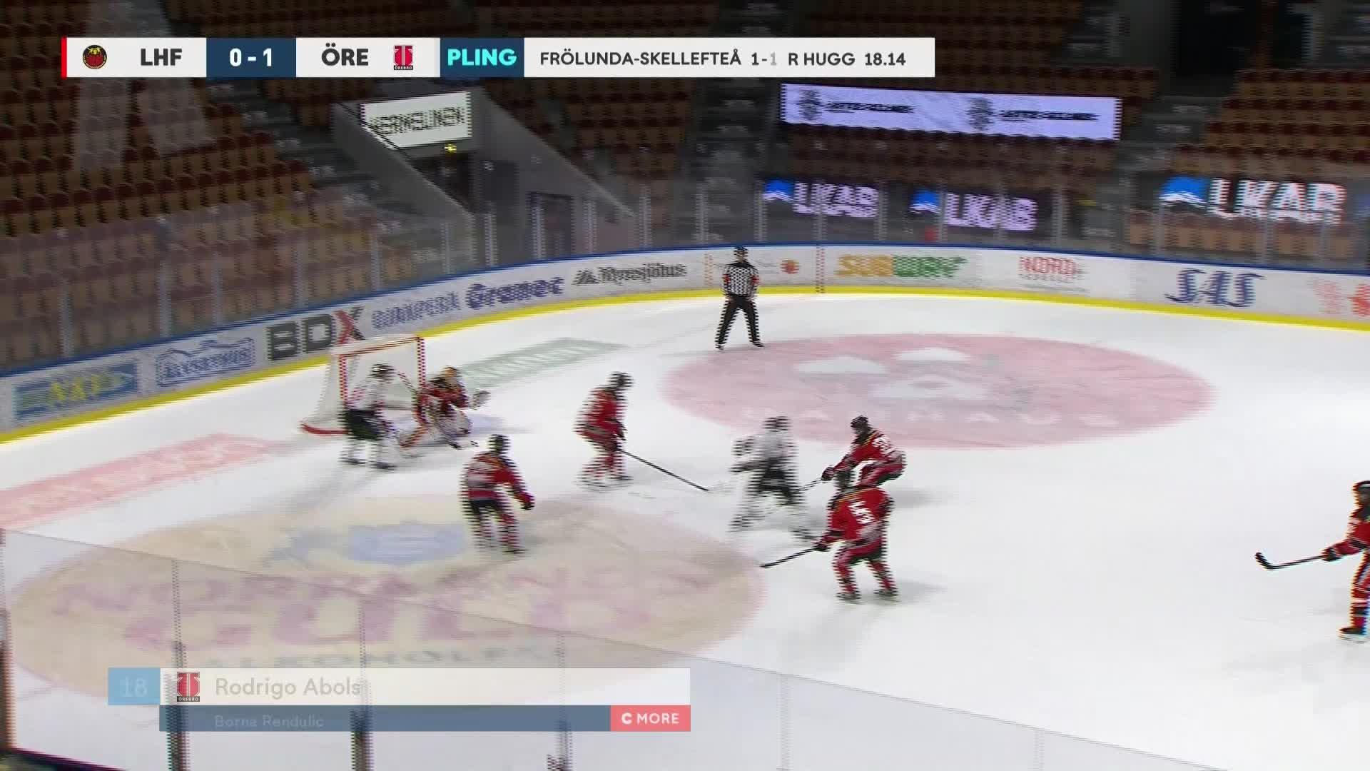 Luleå Hockey - Örebro Hockey 0-2