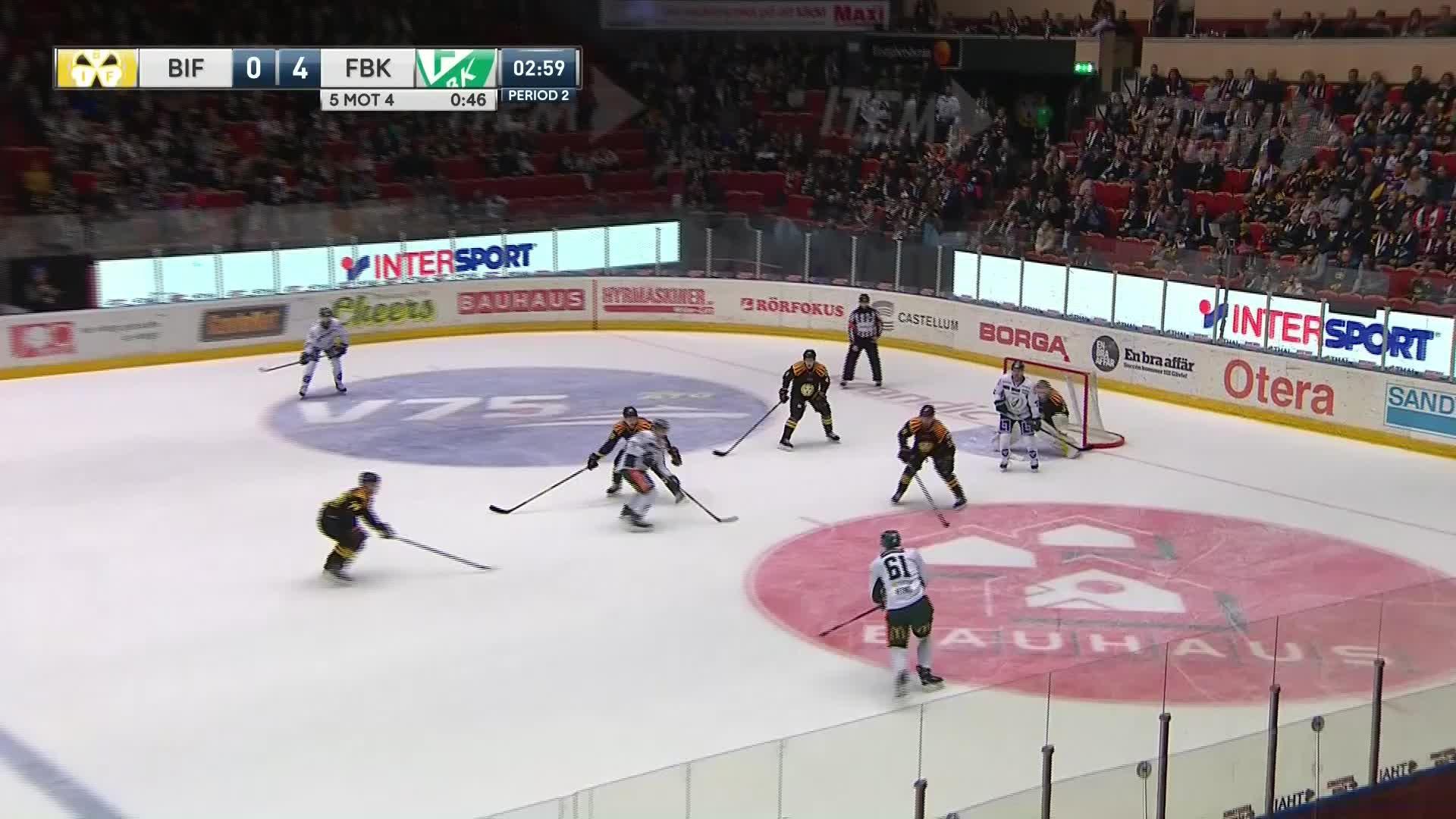 Brynäs IF - Färjestad BK 0-5