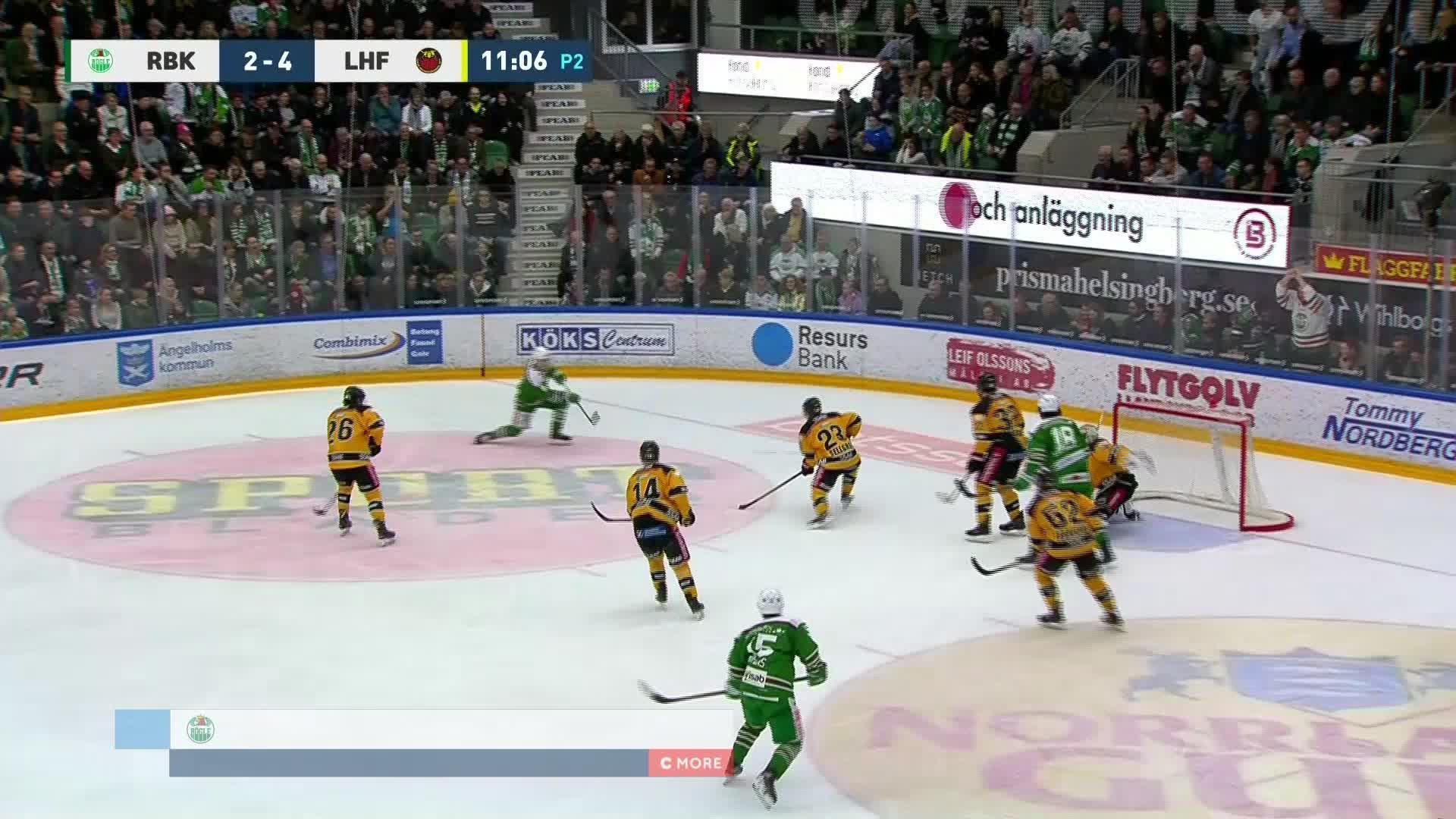 Rögle BK - Luleå Hockey 3-4
