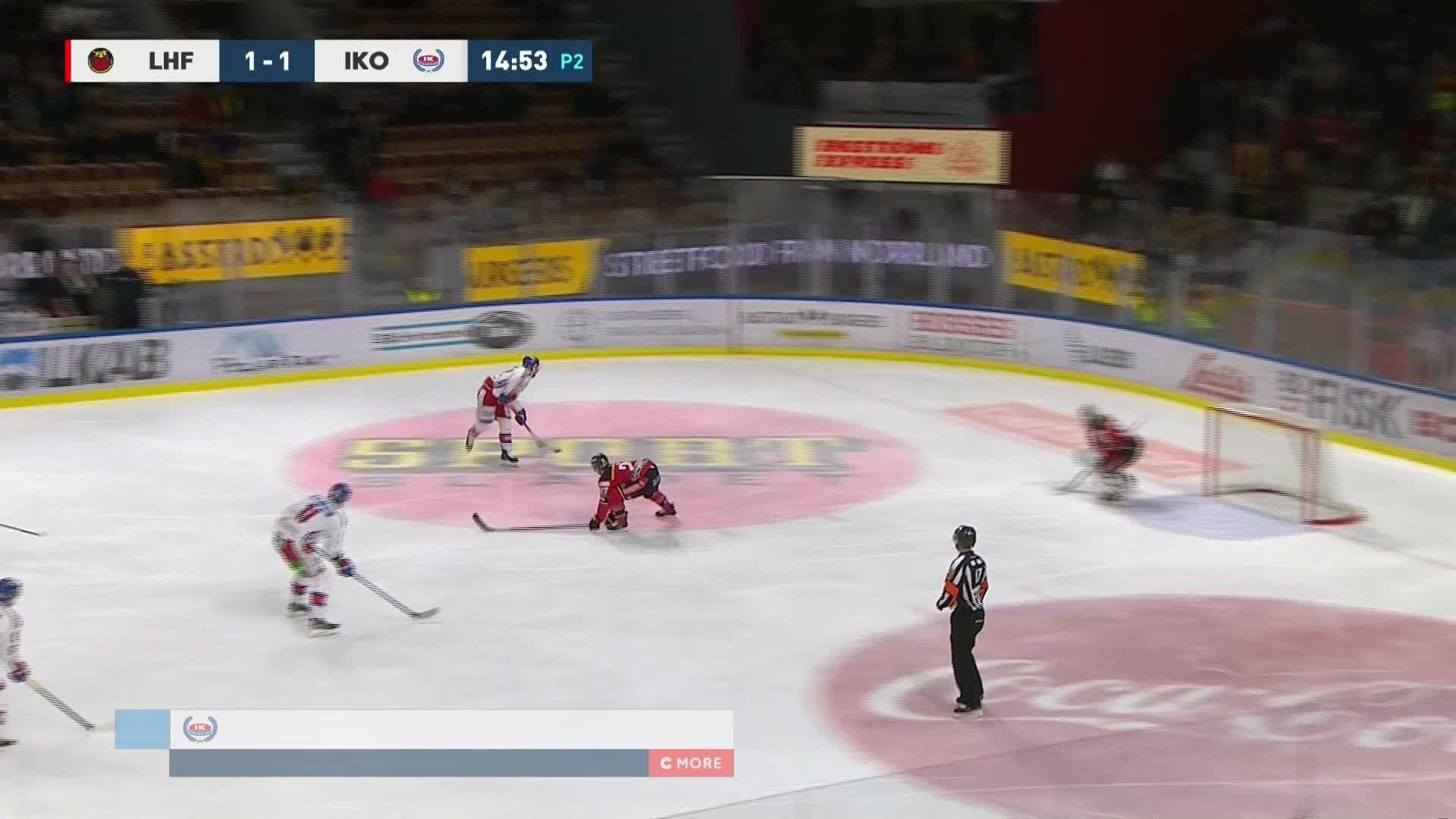 Luleå Hockey - IK Oskarshamn 1-2