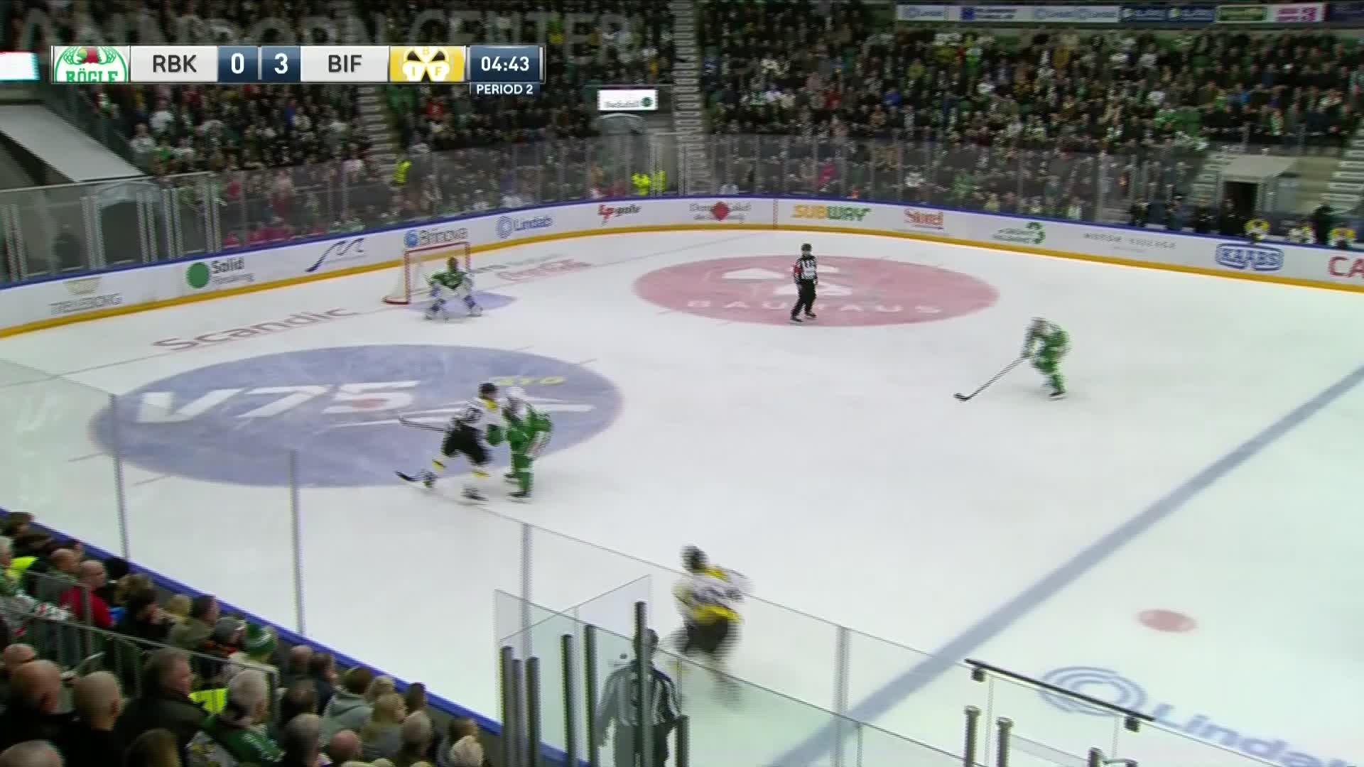 Rögle BK - Brynäs IF 0-4