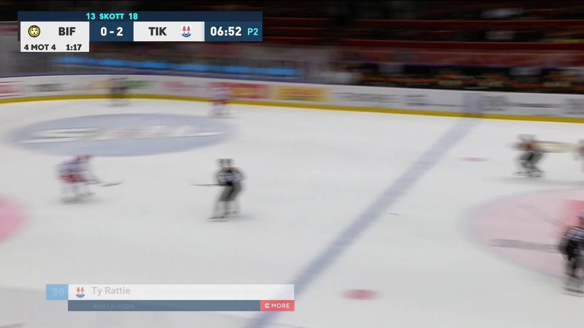 Brynäs IF -  0-3