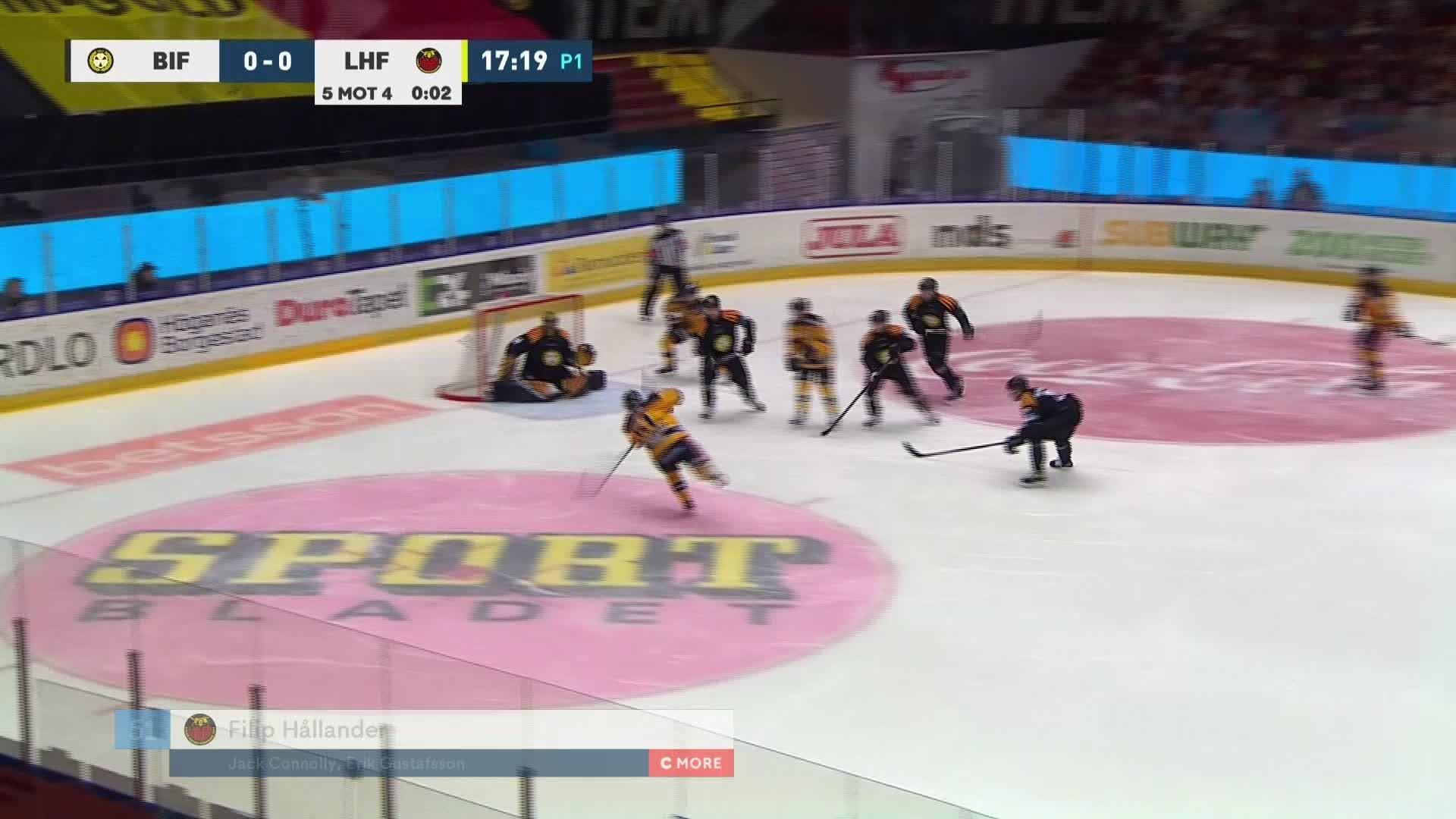 Brynäs IF - Luleå Hockey 0-1