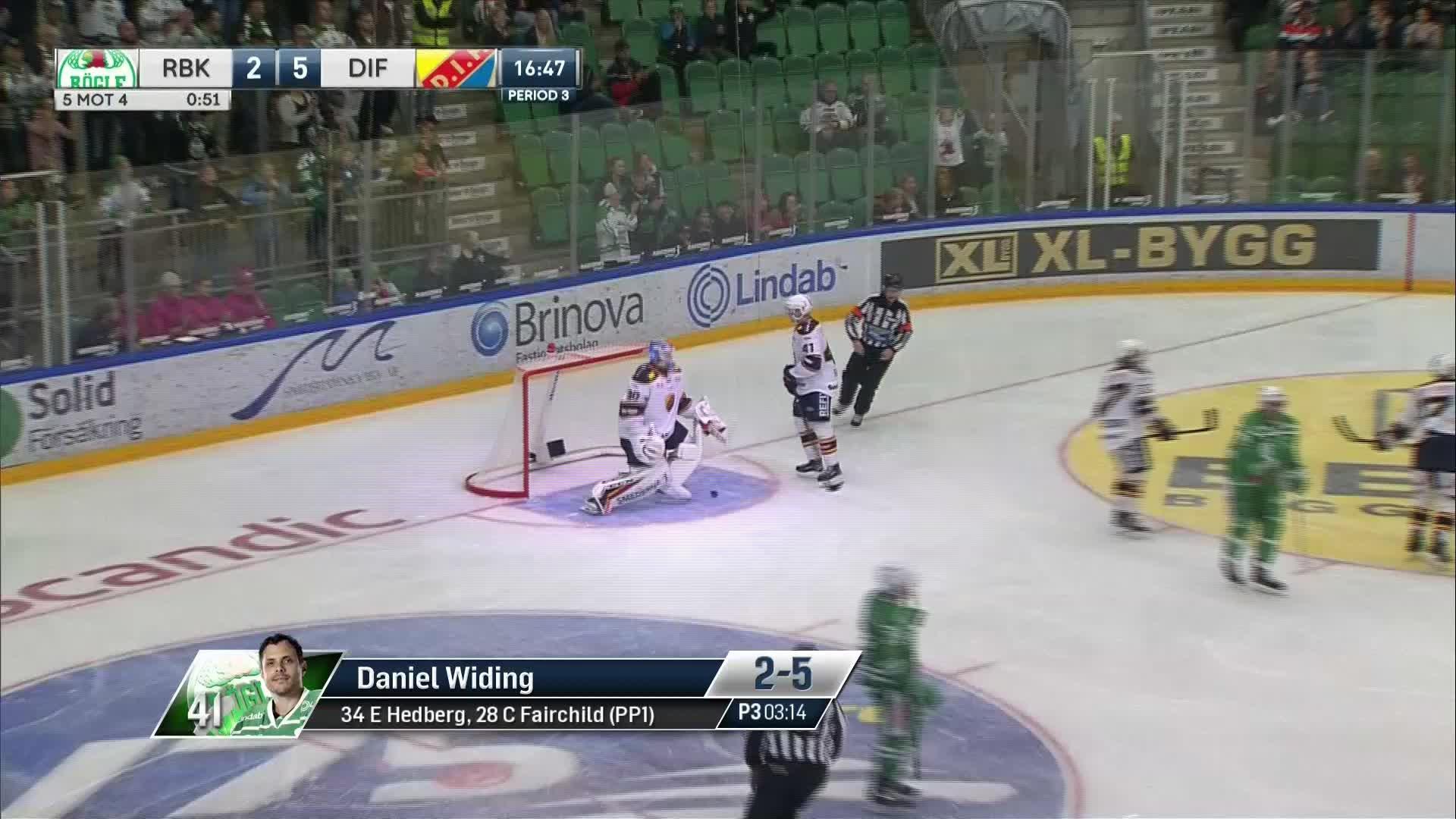 Rögle BK - Djurgården Hockey 2-5