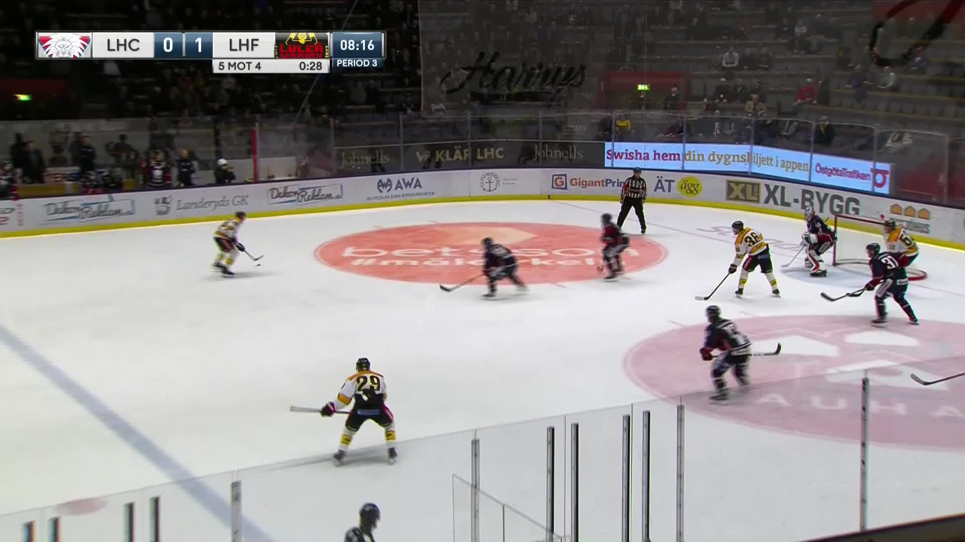 Linköping HC - Luleå Hockey 0-2