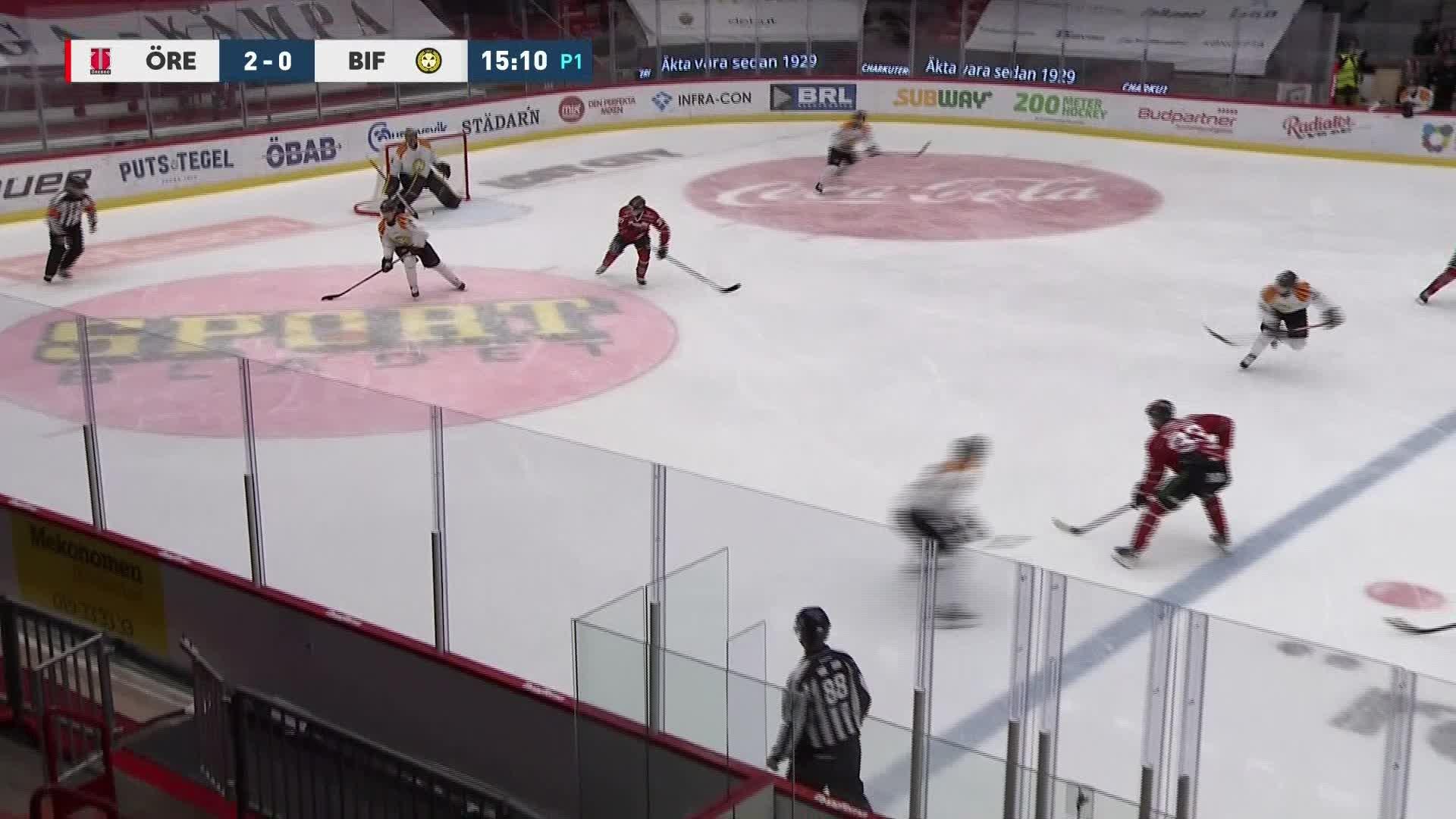 Örebro Hockey - Brynäs IF 3-0