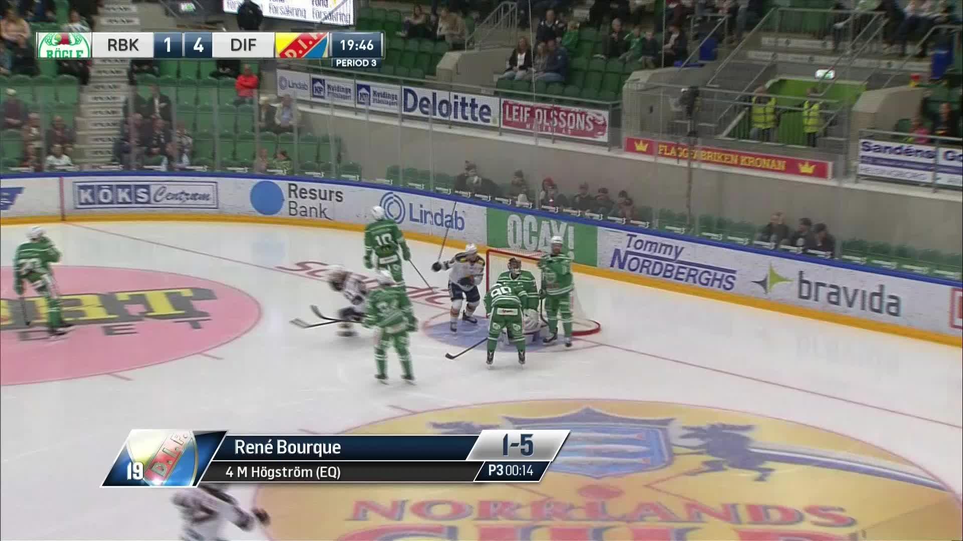 Rögle BK - Djurgården Hockey 1-5