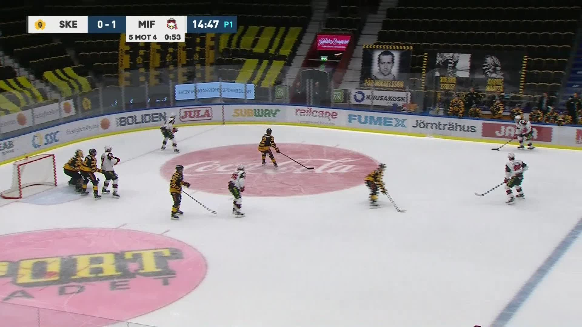 Skellefteå AIK - Malmö Redhawks 0-2