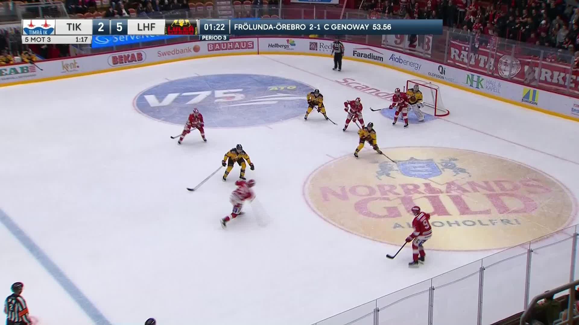 Timrå IK - Luleå Hockey 3-5