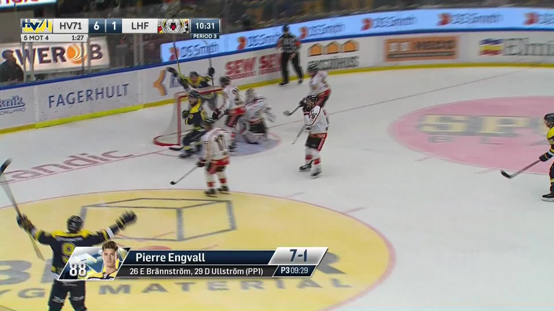 HV71 - Luleå Hockey 7-1