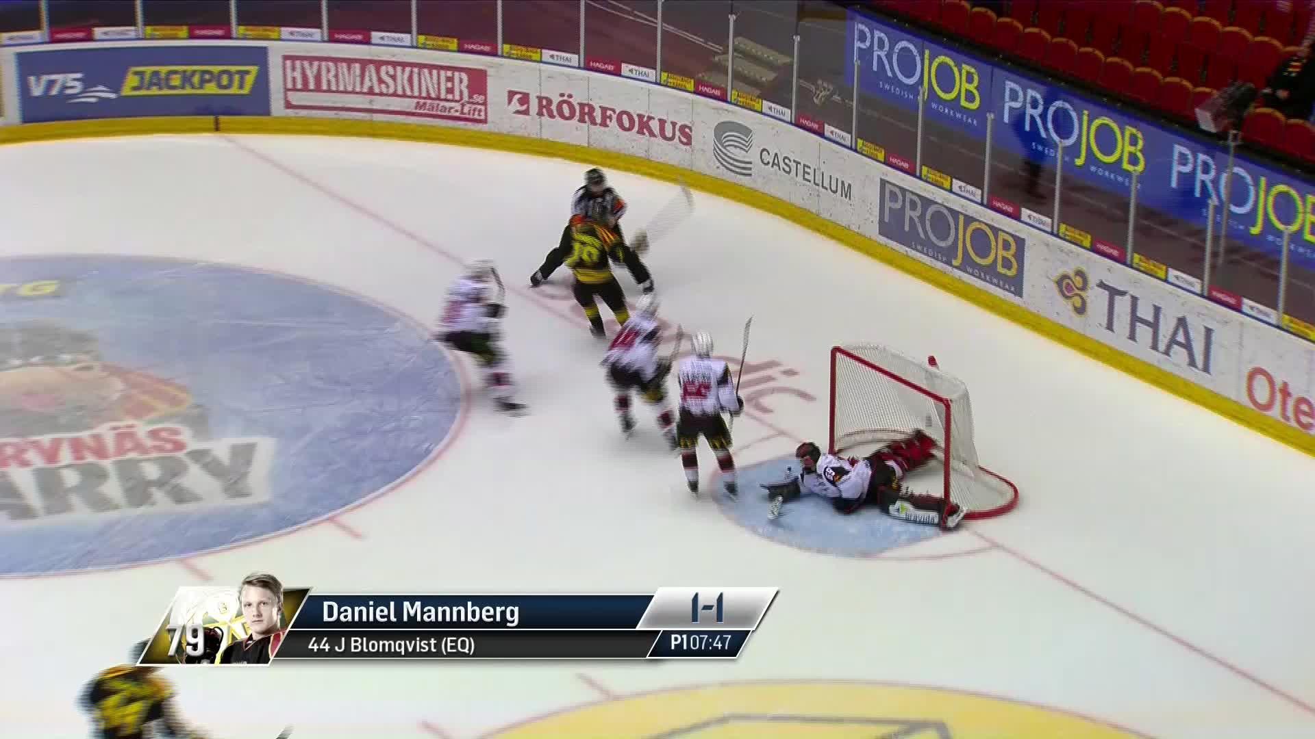 Brynäs IF - Malmö Redhawks 1-1