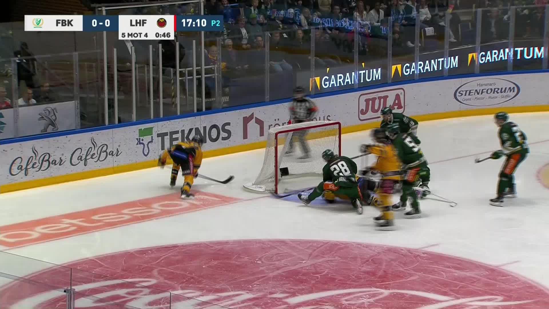 Färjestad BK - Luleå Hockey 0-1