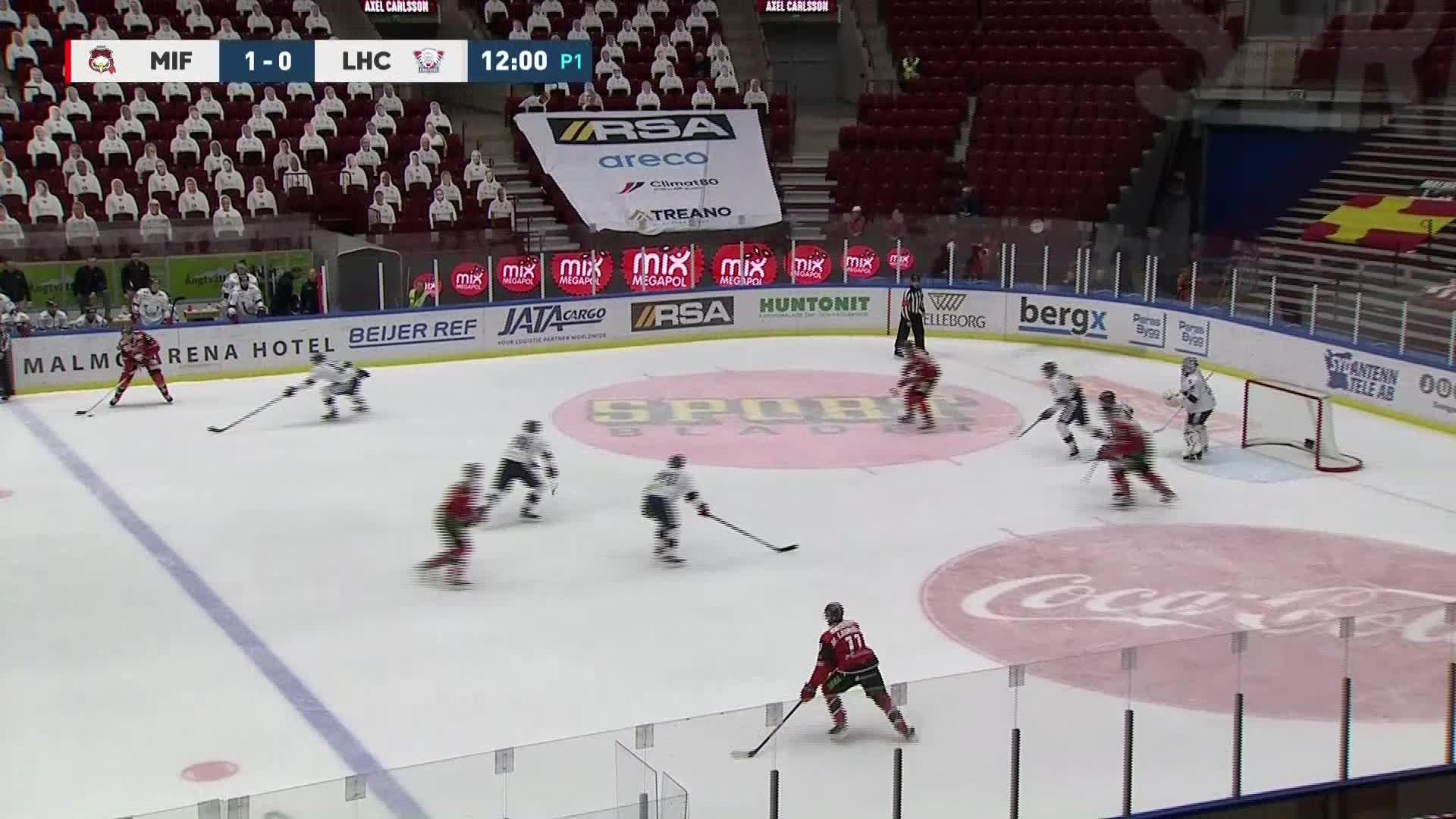 Malmö Redhawks - Linköping HC 2-0