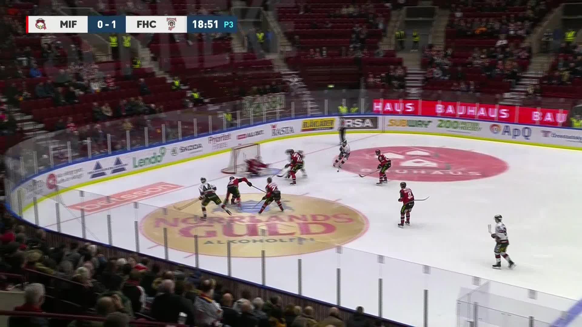 Malmö Redhawks - Frölunda HC 0-2