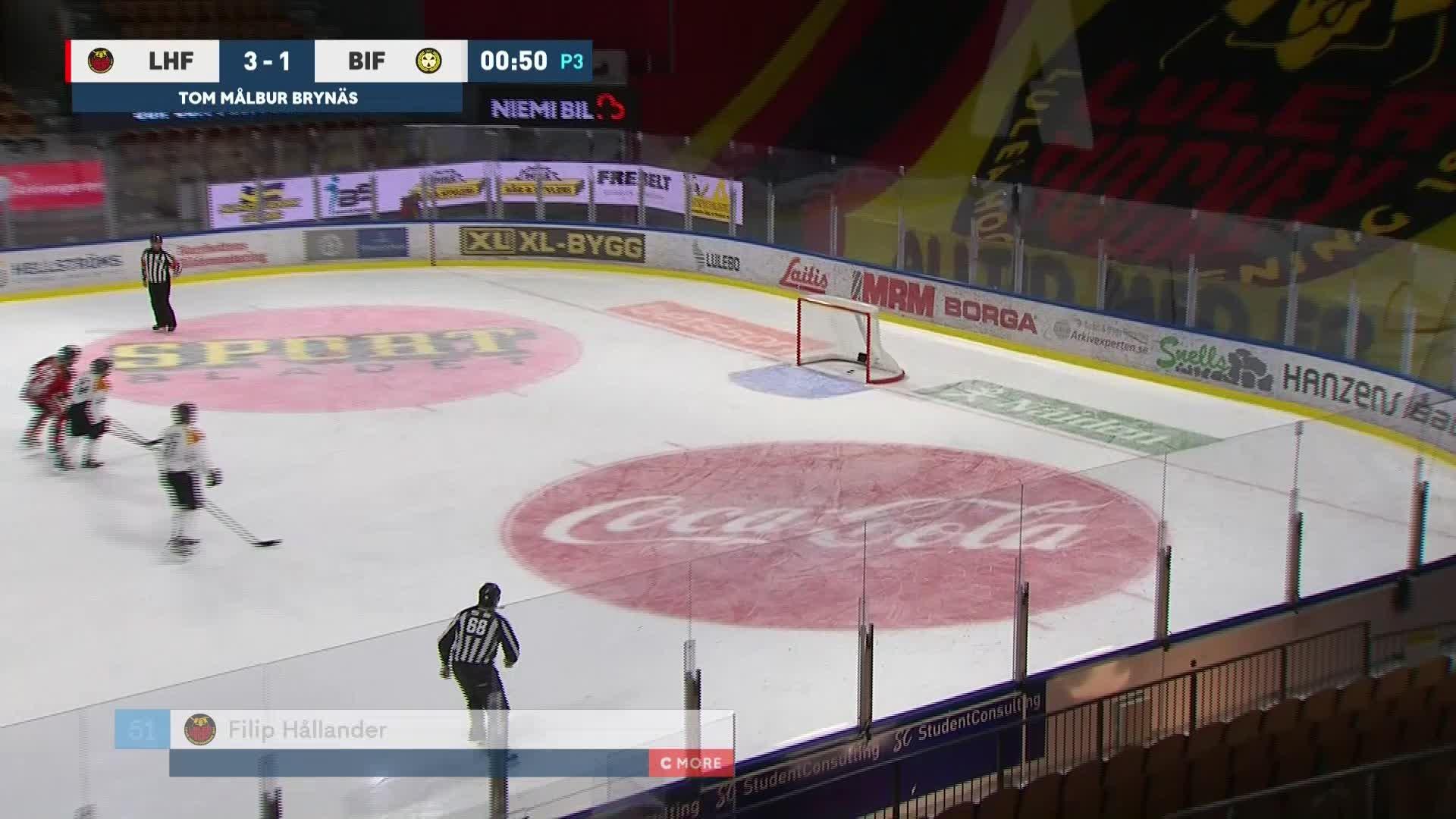Luleå Hockey - Brynäs IF 4-1